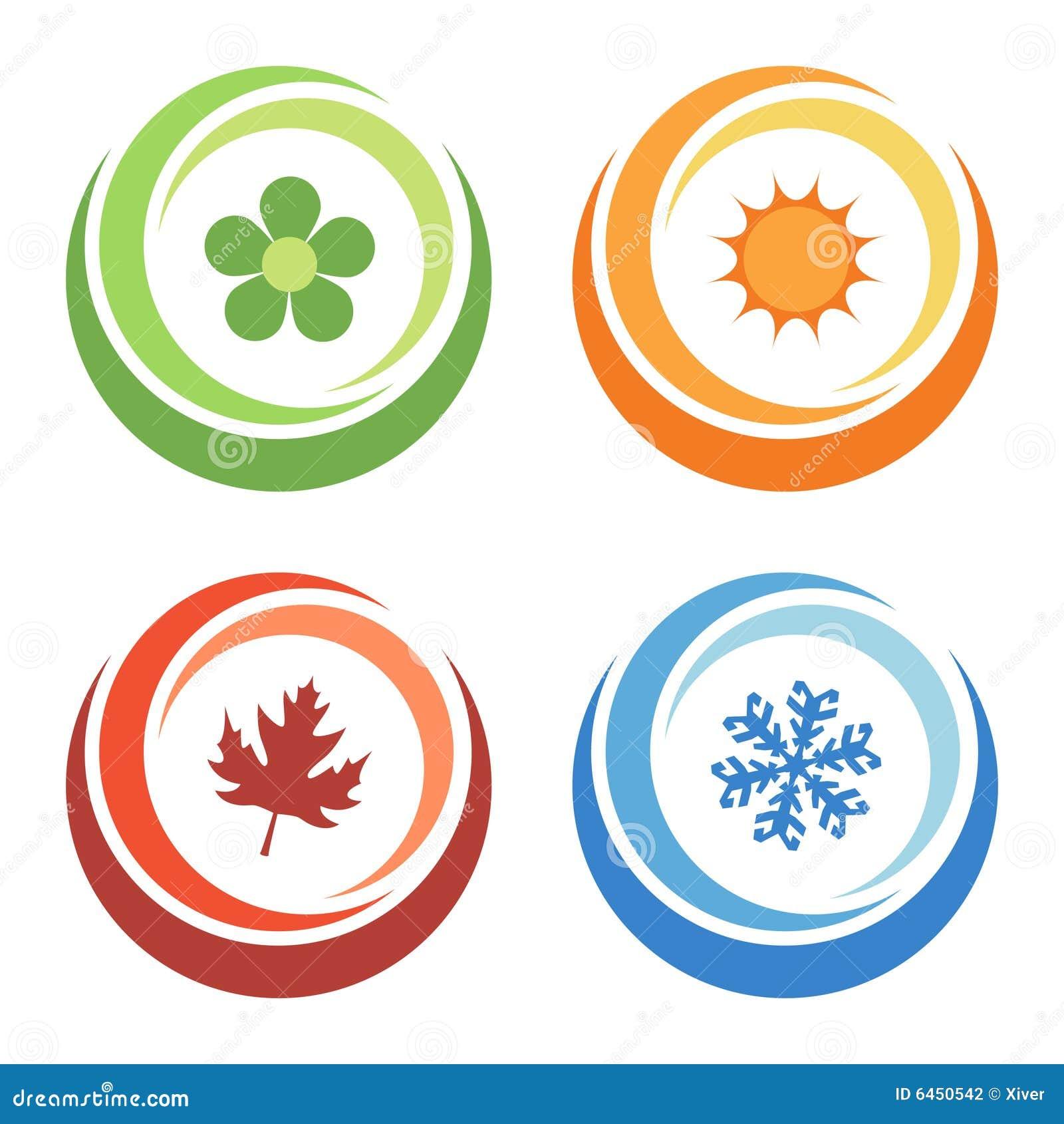 Sezonu cztery elementu