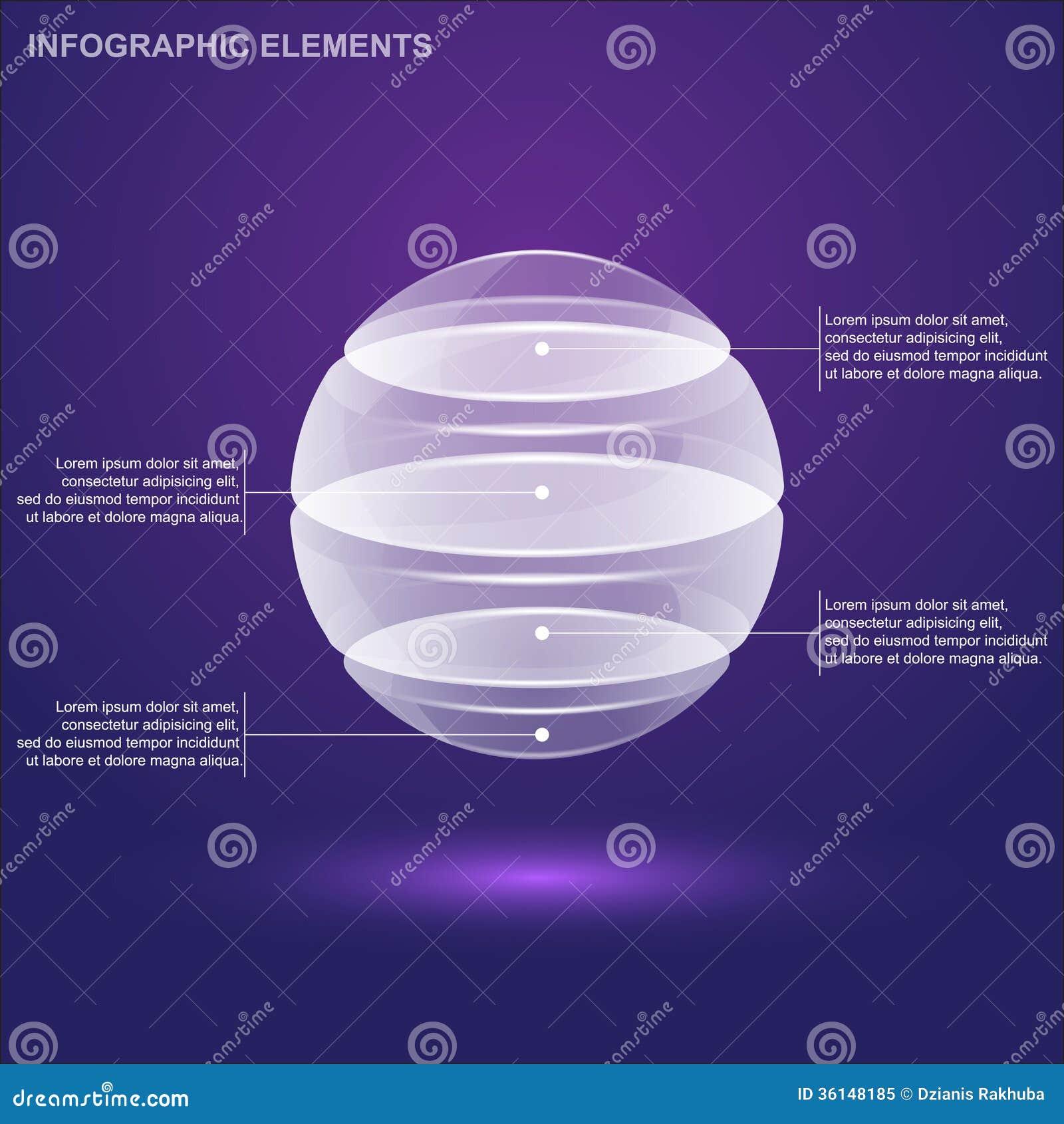 Sfera di vetro infographic