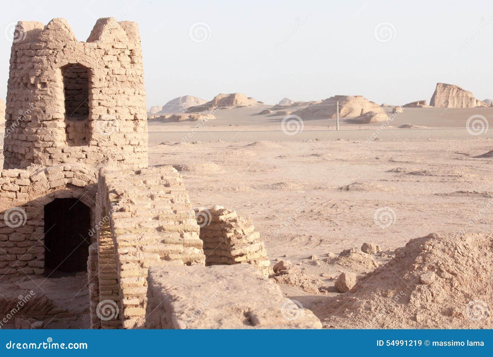Shahdad沙漠