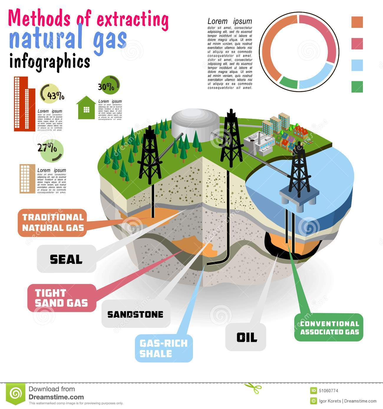 Shale Gas. Diagram Stock Vector - Image: 51060774