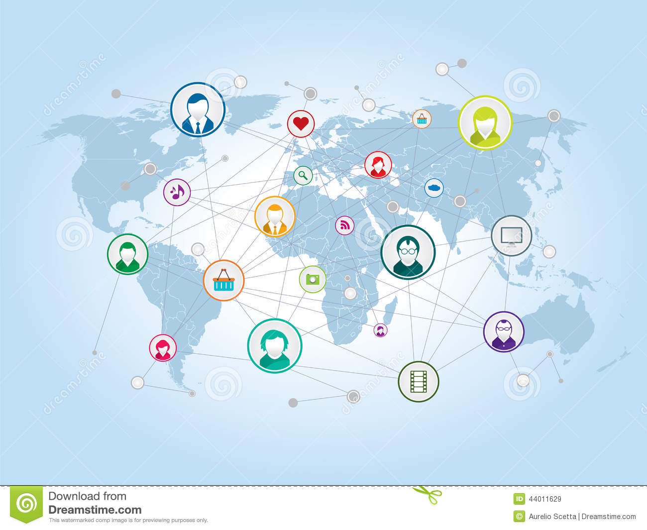 Sharing and social network on the Internet