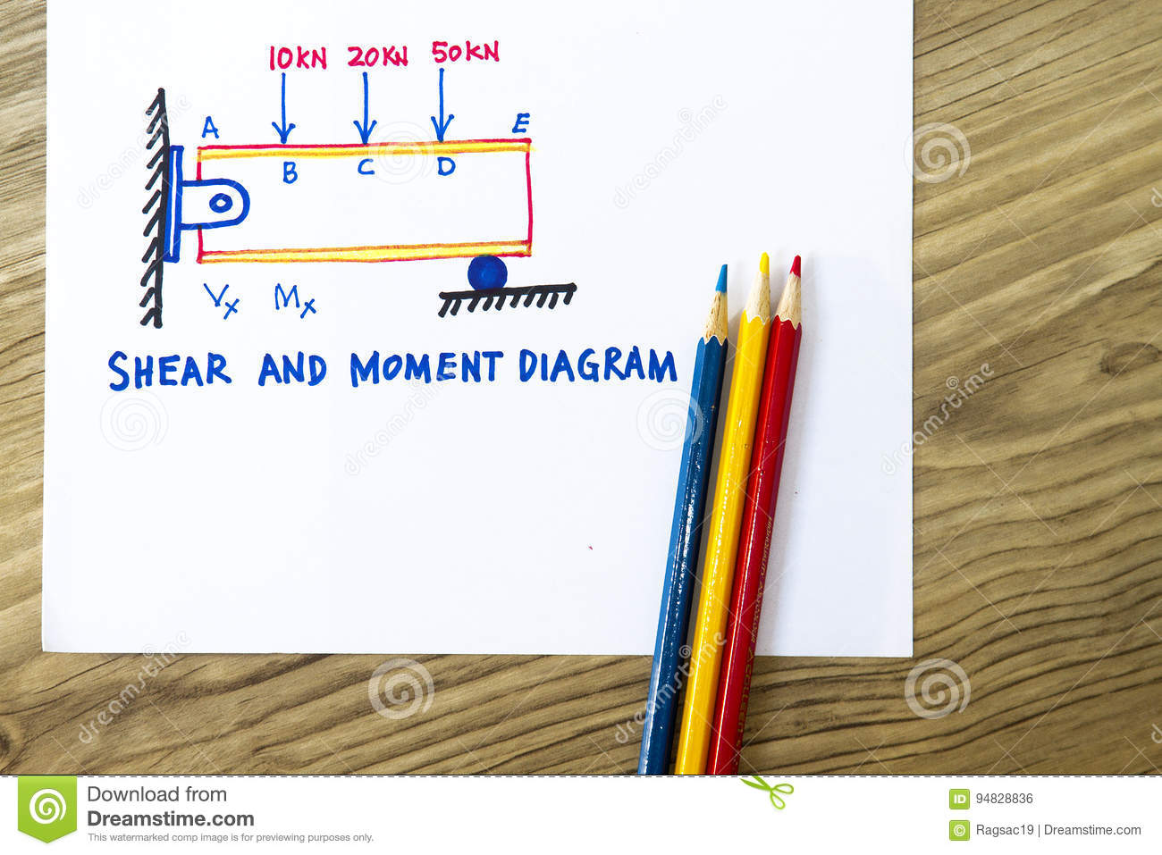 Moment Diagram Formula Electrical Wiring Diagrams Shear And Stock Photo Image Of Fulcrum 94828836 Inertia
