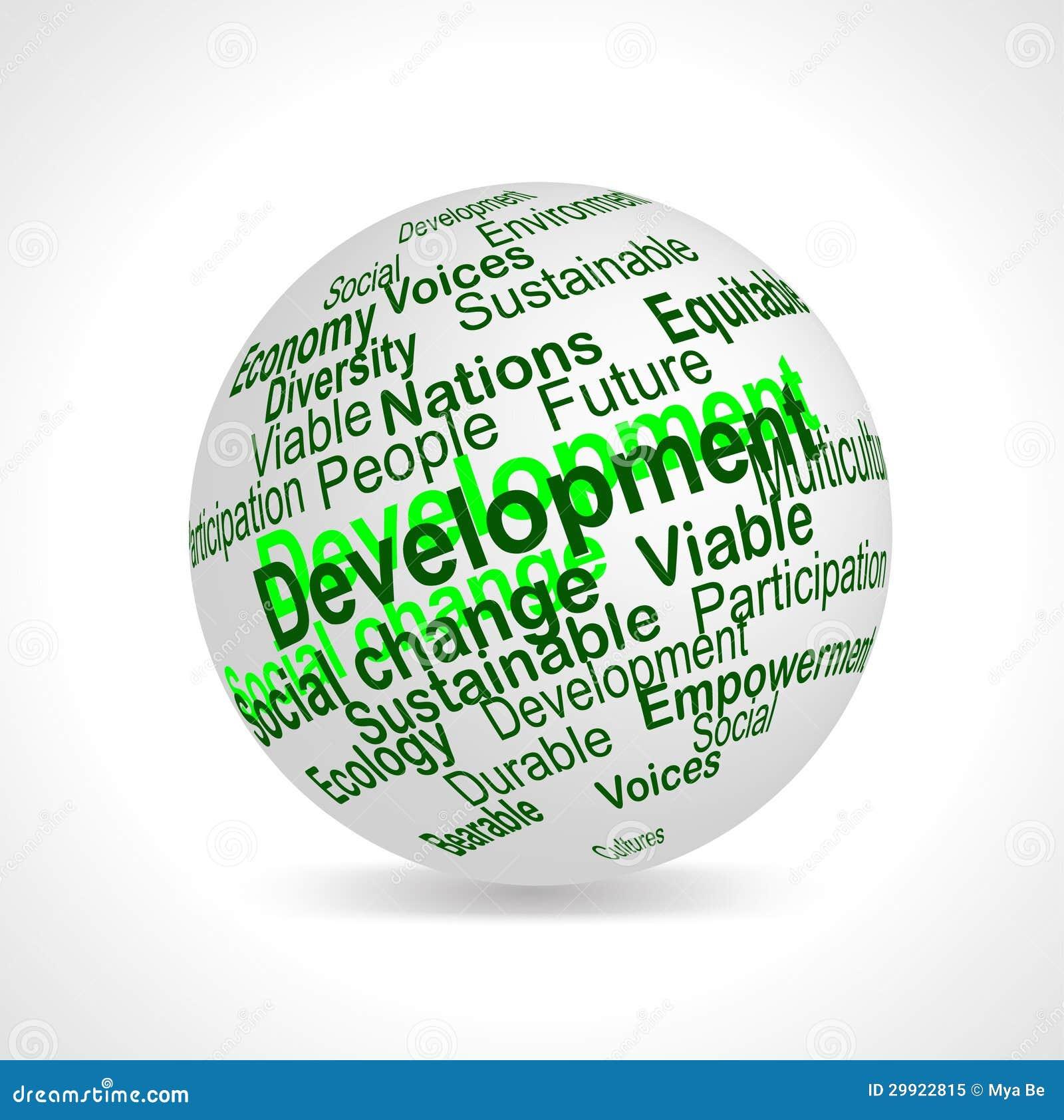 Le développement durable nomme la sphère