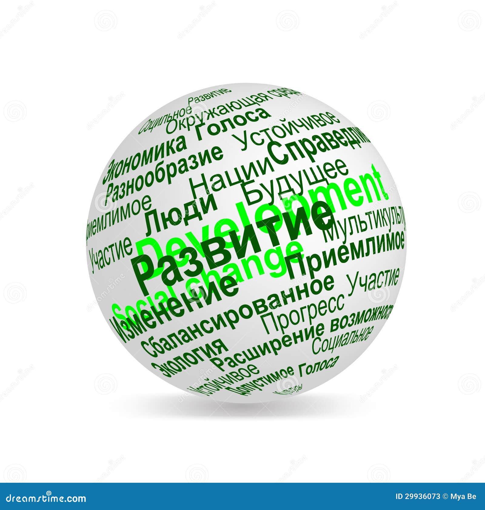 Le développement durable nomme la sphère (russe)