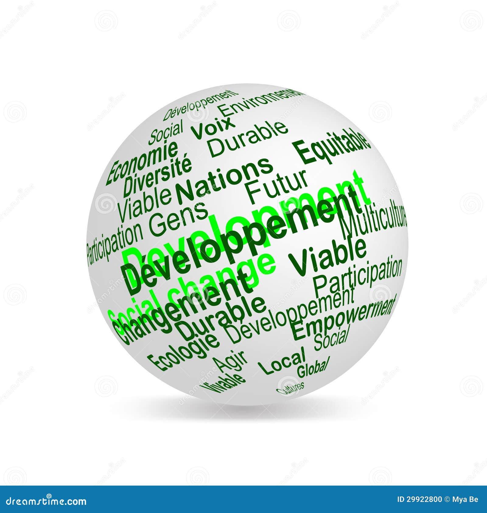 Duurzaam de termen (Frans) gebied van de Ontwikkeling