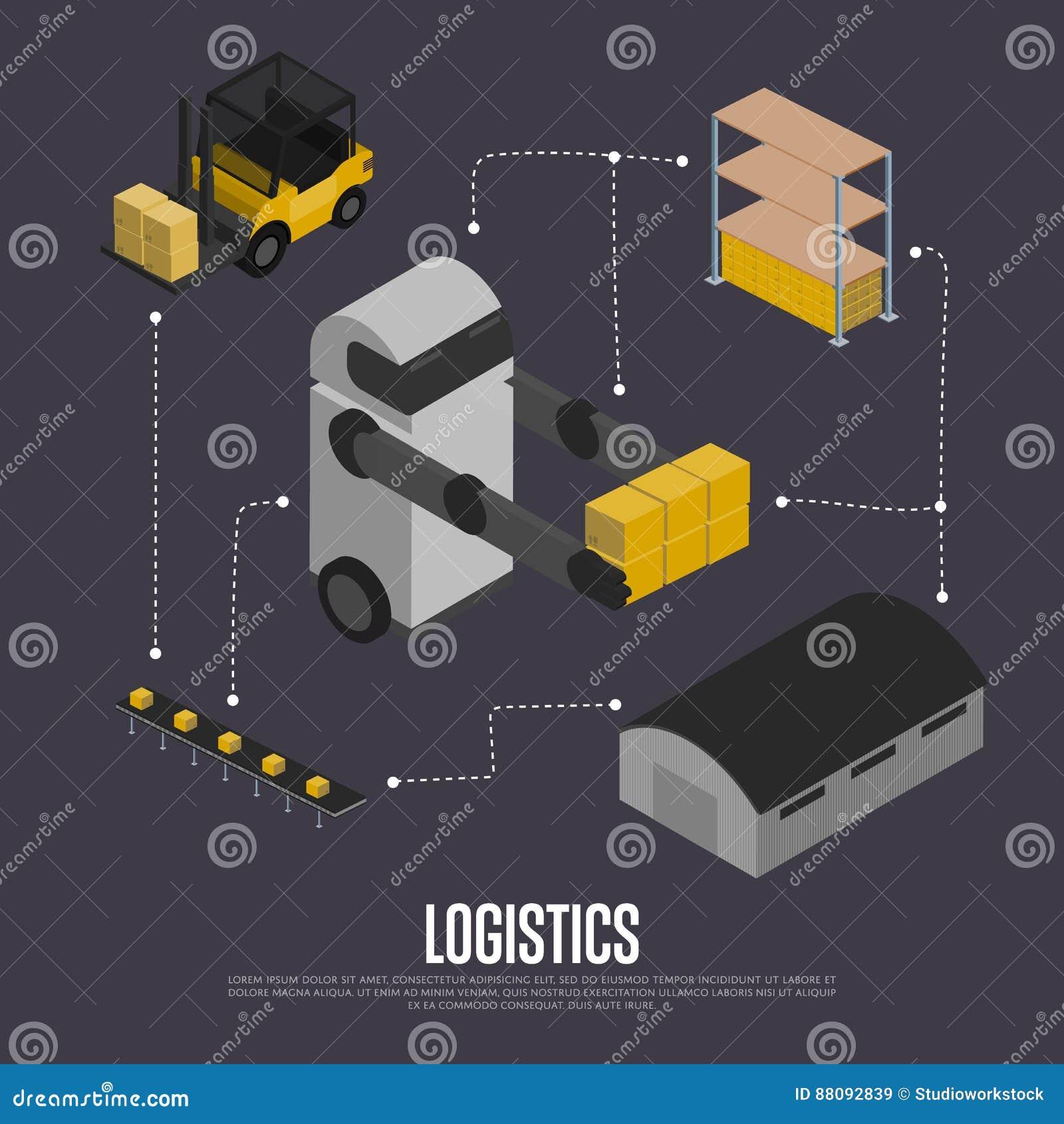 Shipment logistics isometric flowchart