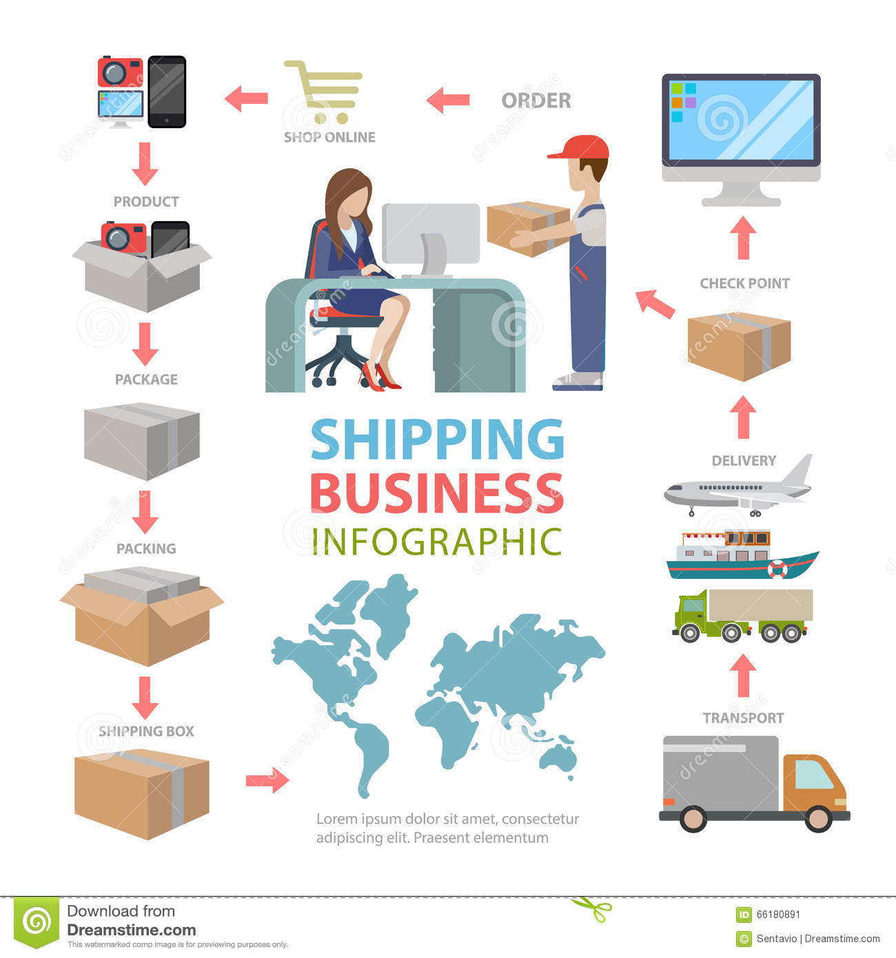Shipping Delivery Business Infographics Deliver Goods Shop Pack Stock Image Image 66180891
