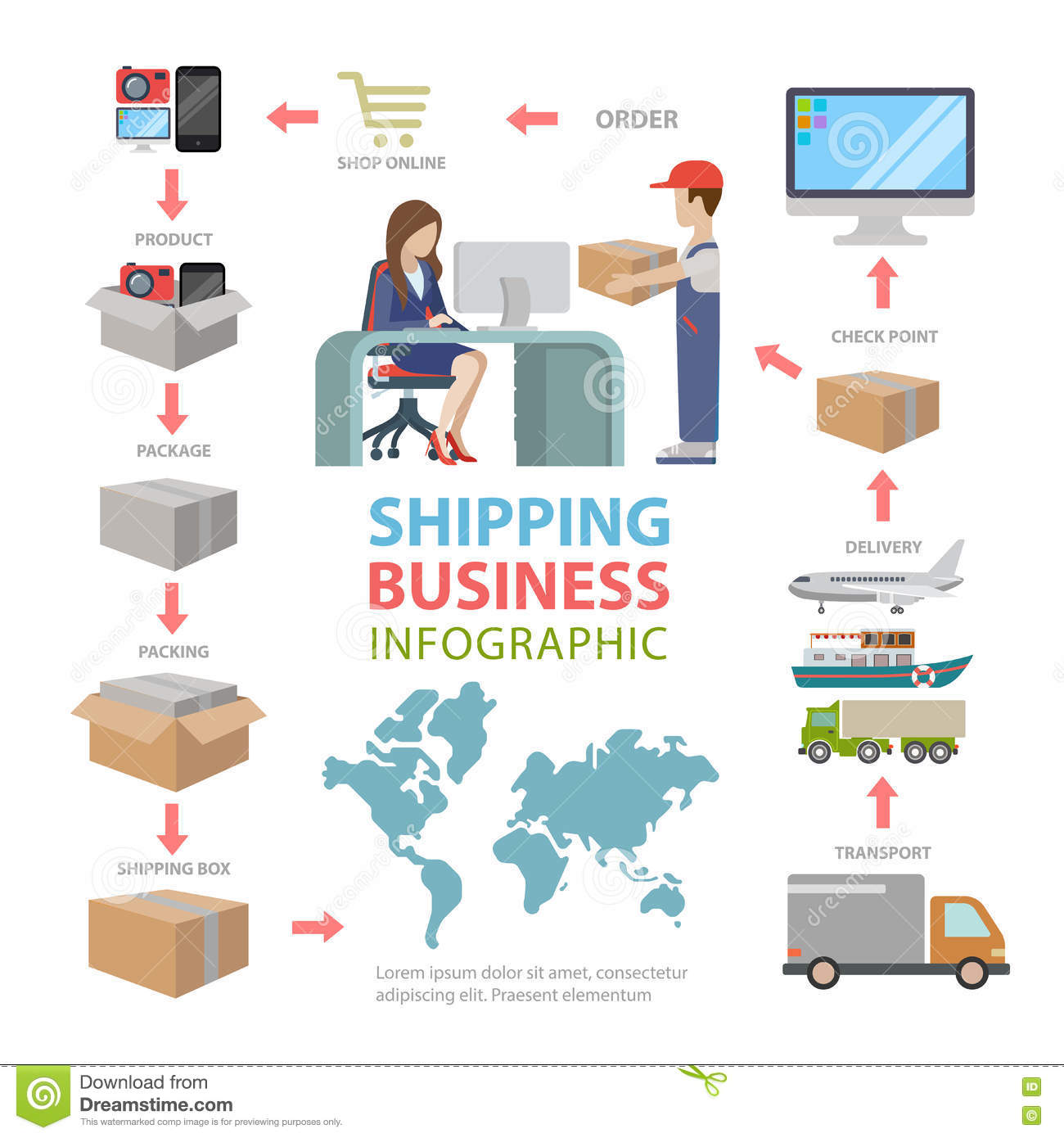 Shipping Delivery: Shipping Delivery Business Infographics: Deliver Goods