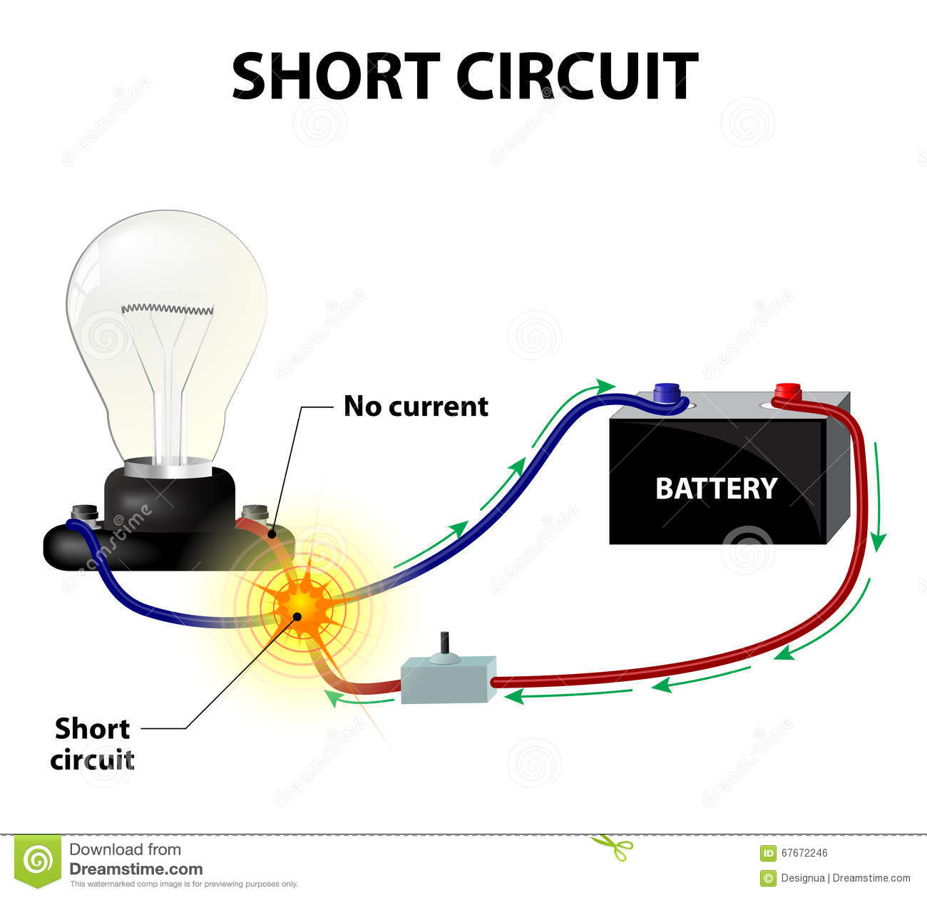 Short Circuit Related Keywords - Keywordfree.com