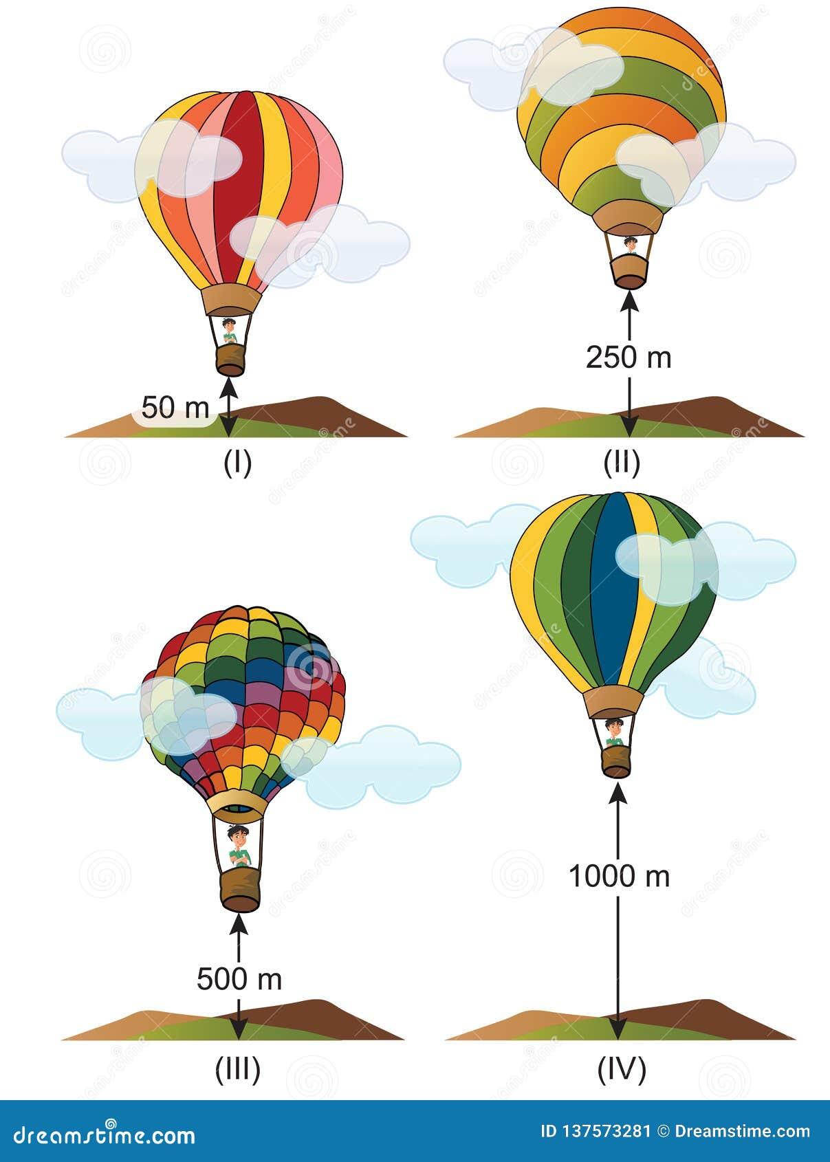 Physics - Balloon experiments Versiyon 01