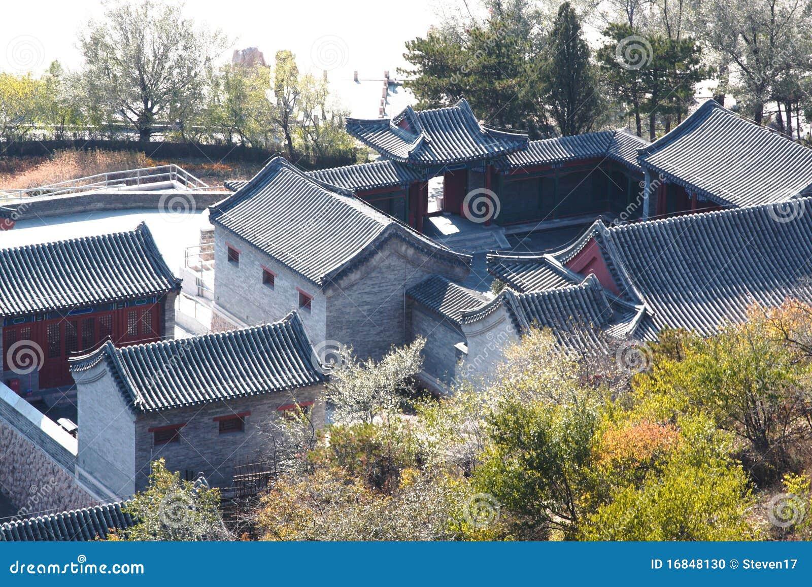 SI il yuan à Pékin
