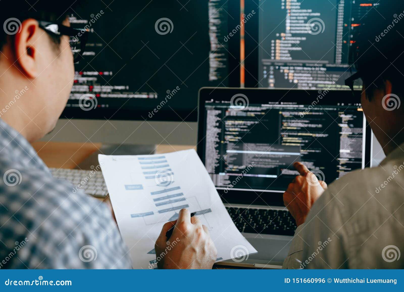 Sich entwickelnde Programmierung und Kodierung von den Technologien, die in den Software Engineers zusammen entwickeln Anwendunge