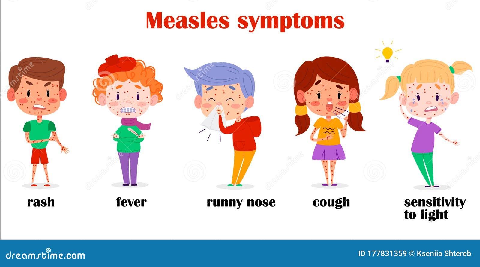 Sick Children Measles Symptoms. Stock Illustration ...