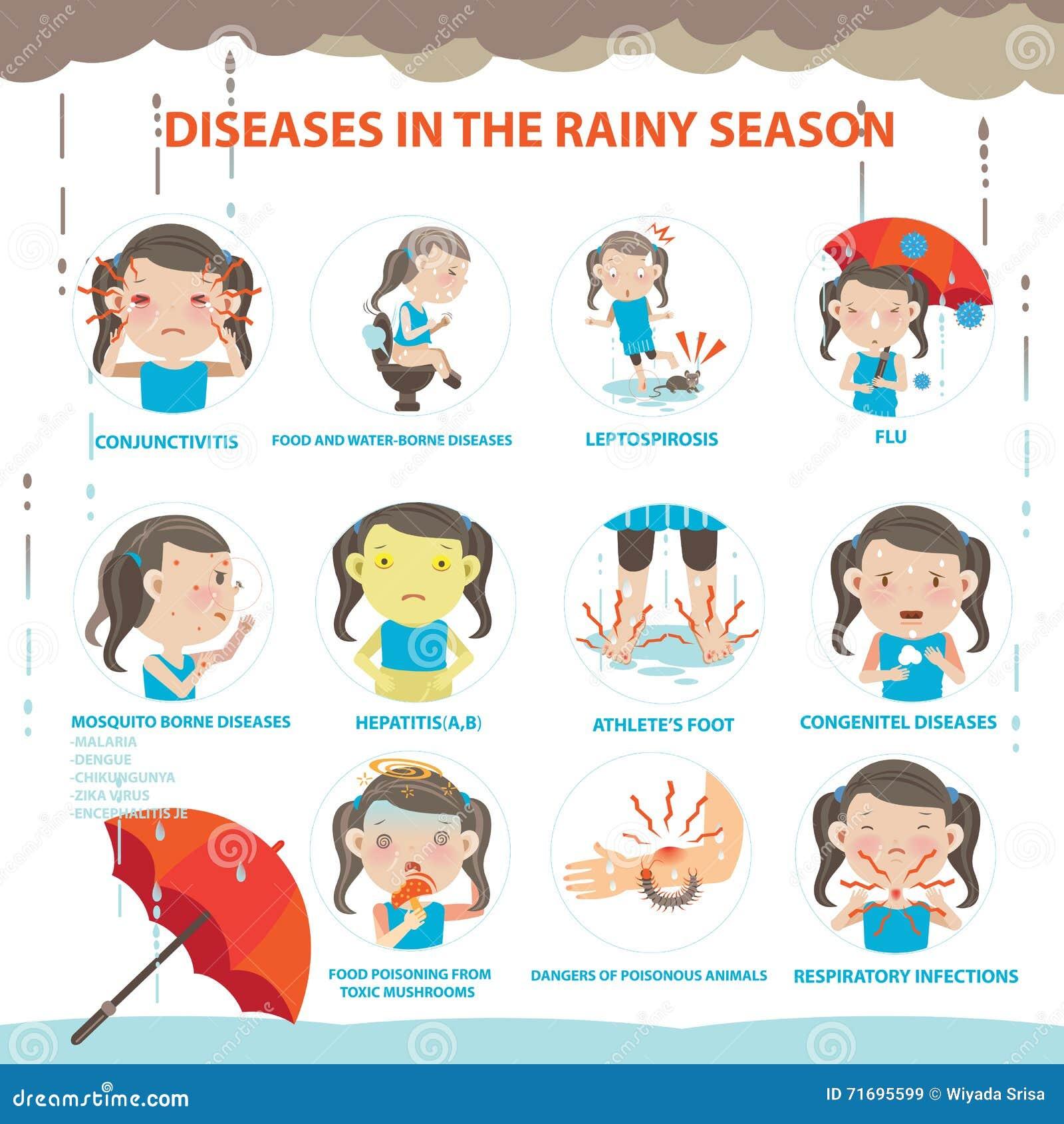 Sick rainy season stock vector. Illustration of bite ...