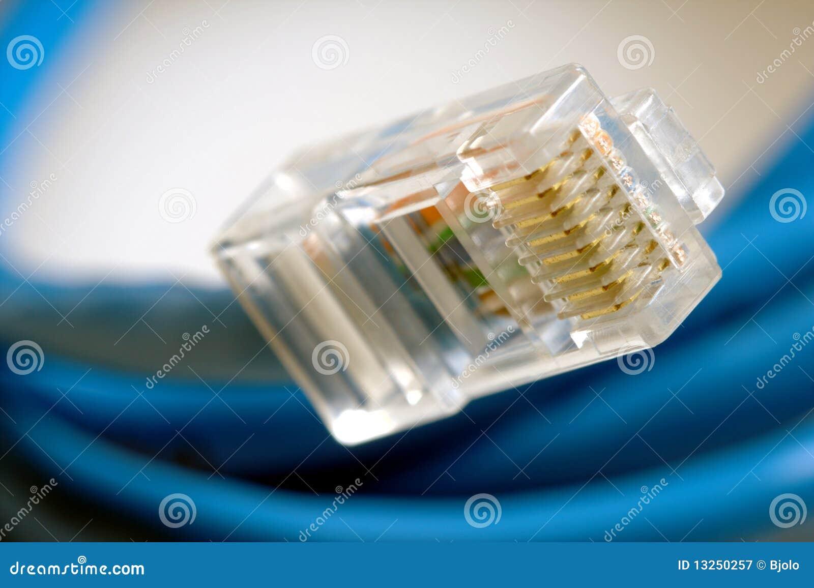 Sieci podłączeniowa makro- prymka rj45