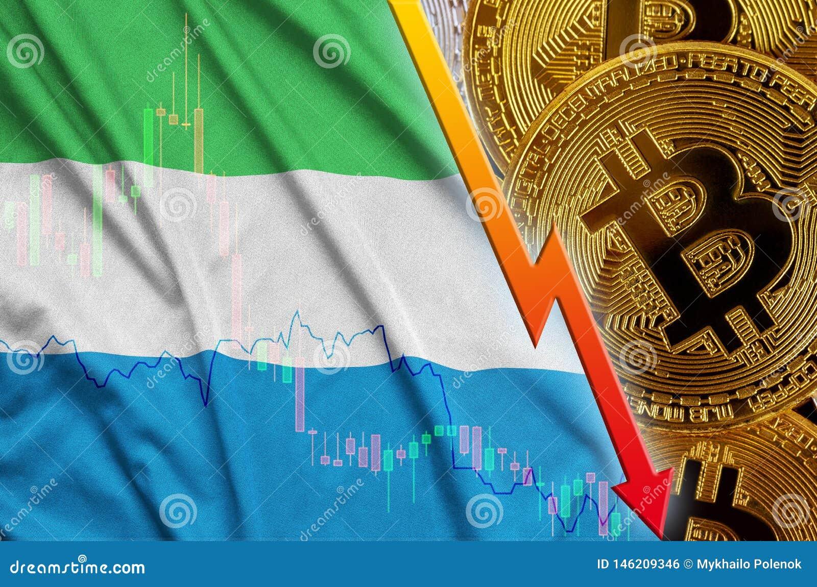 leone bitcoin