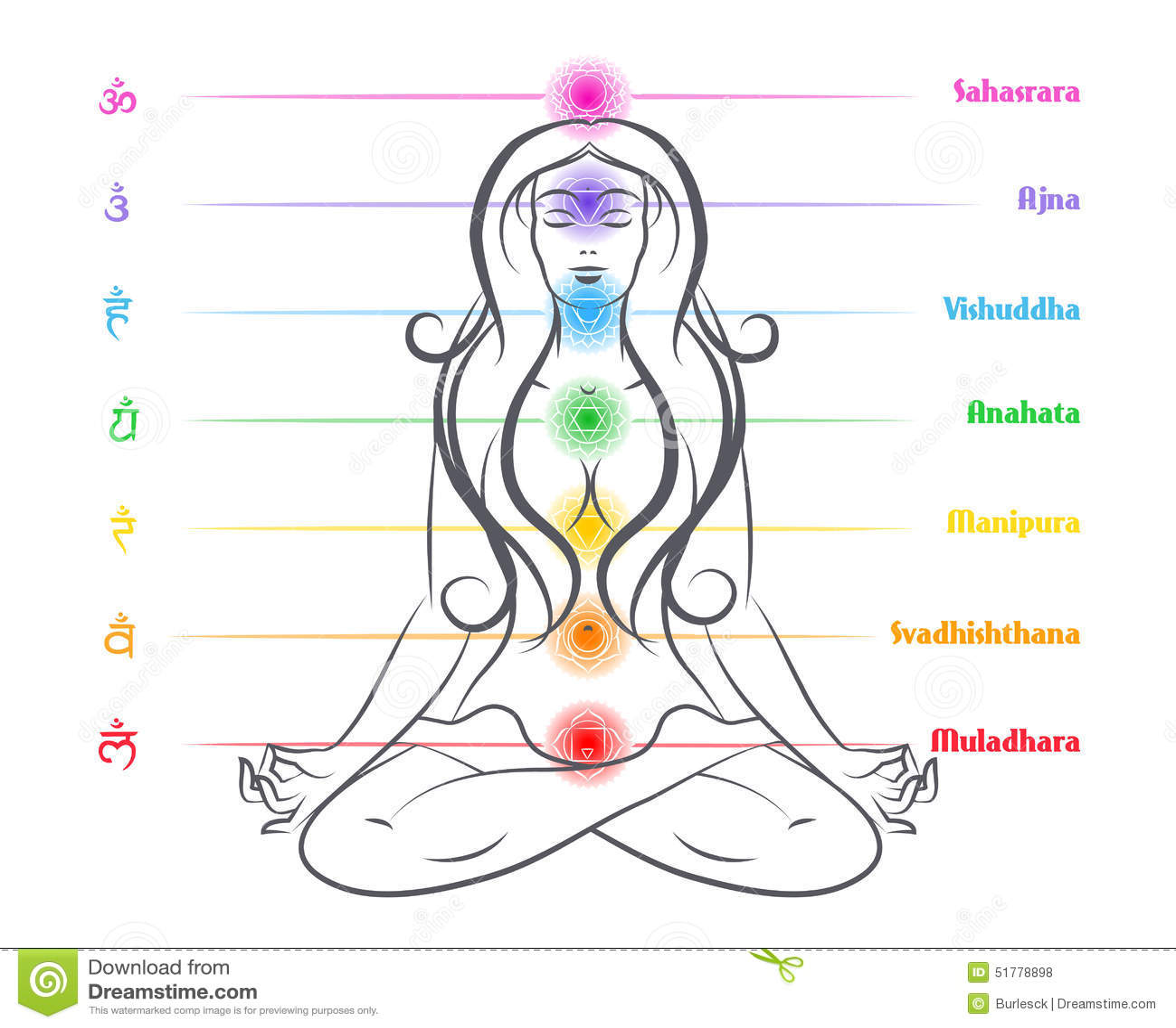 Tantra el yoga del amor online dating 1