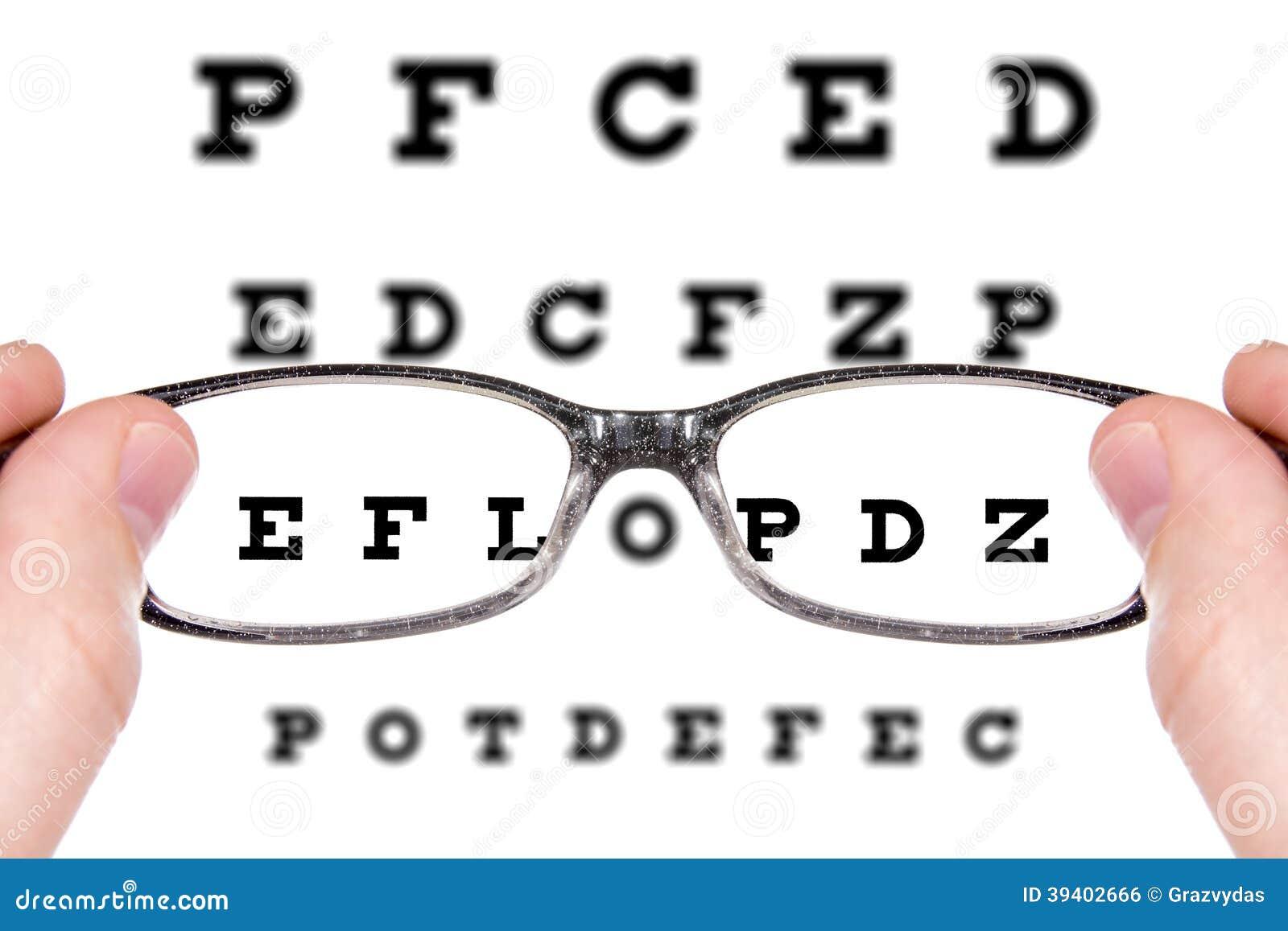 how to avoid eye sight
