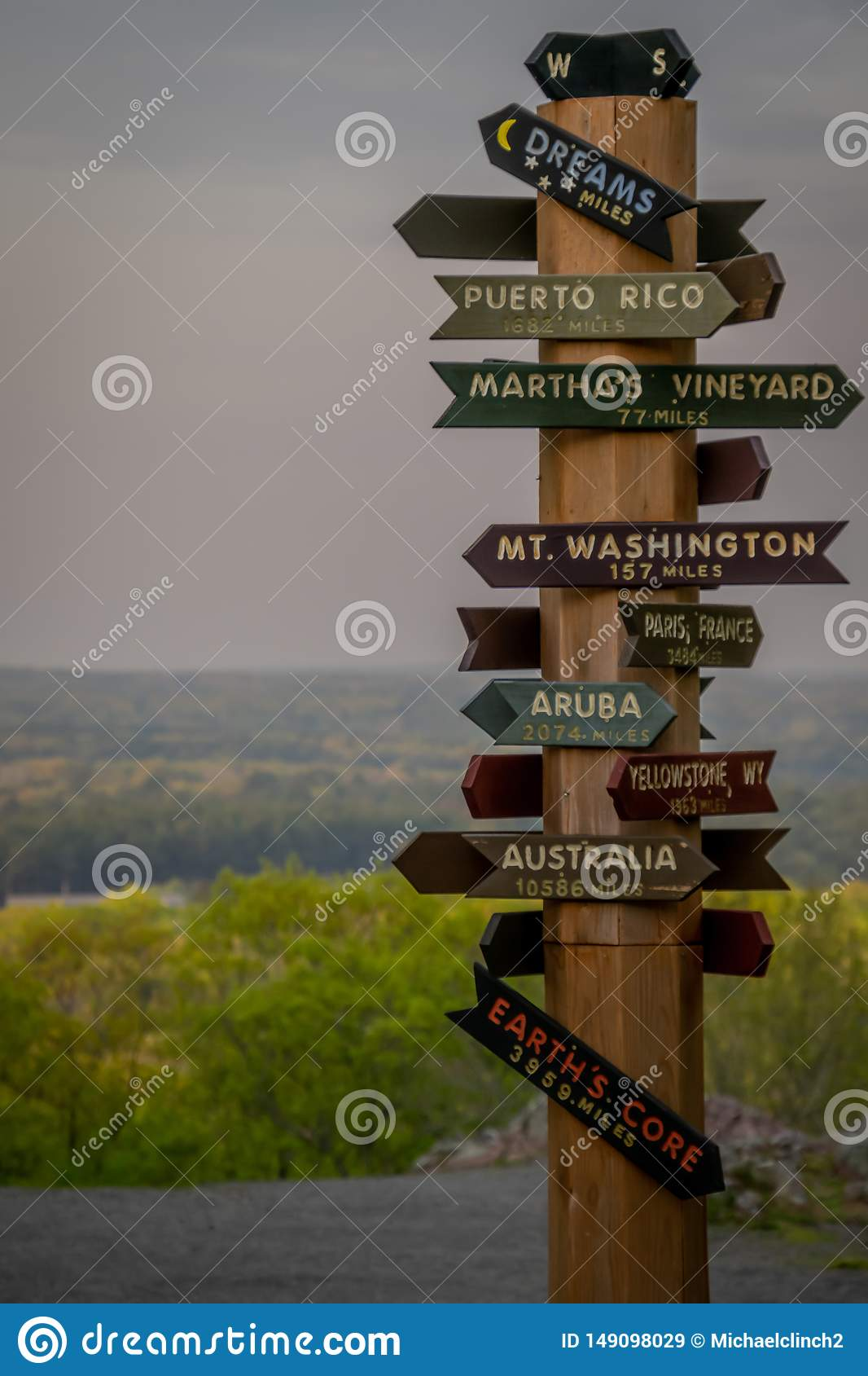 Signpost Pointing to Different Locations