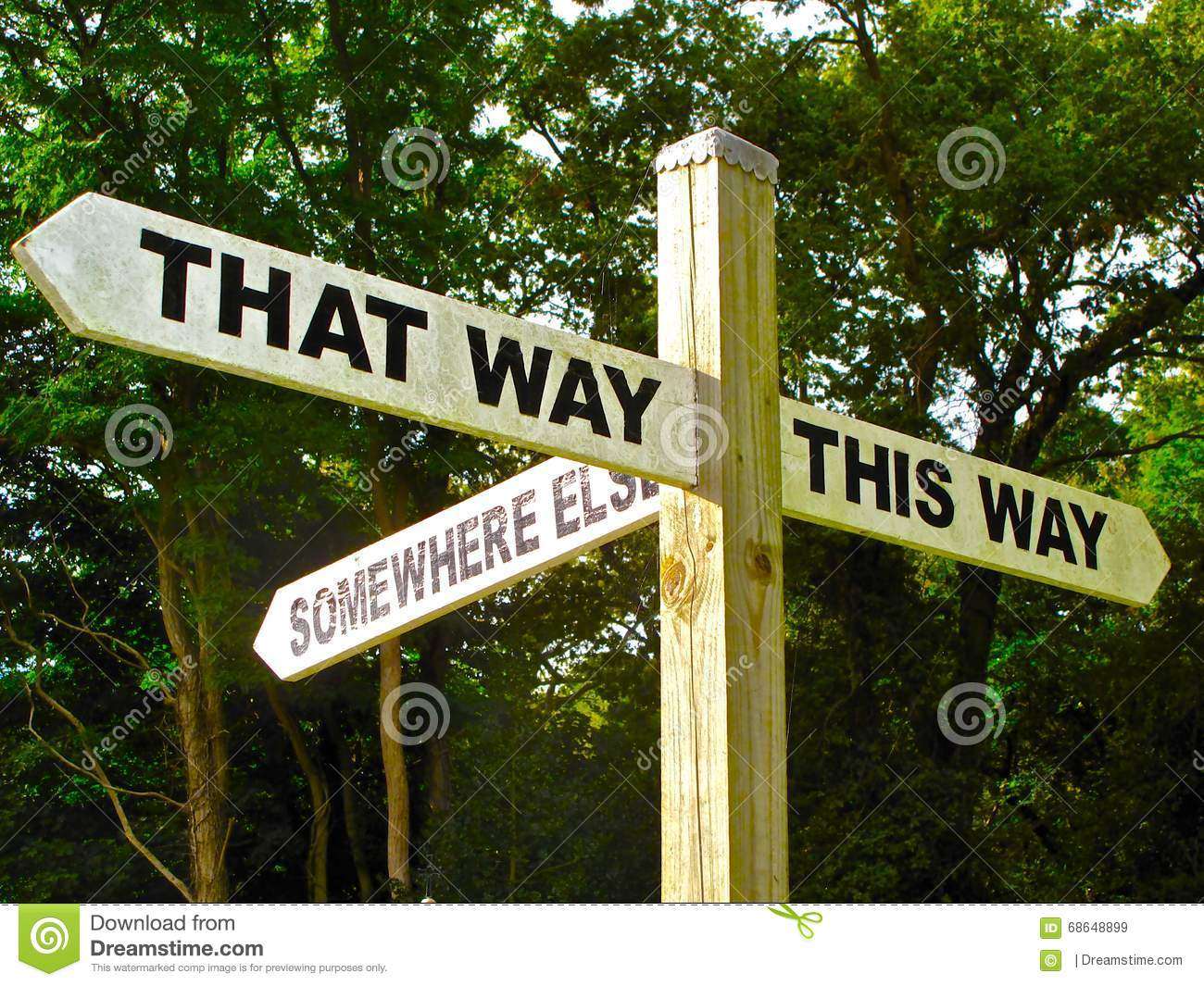 Sign symbolizing indecision choices opportunity travel