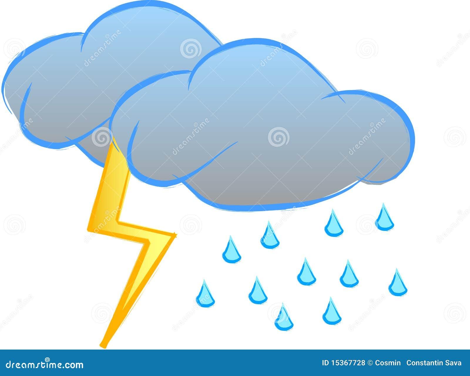 Signe d orage