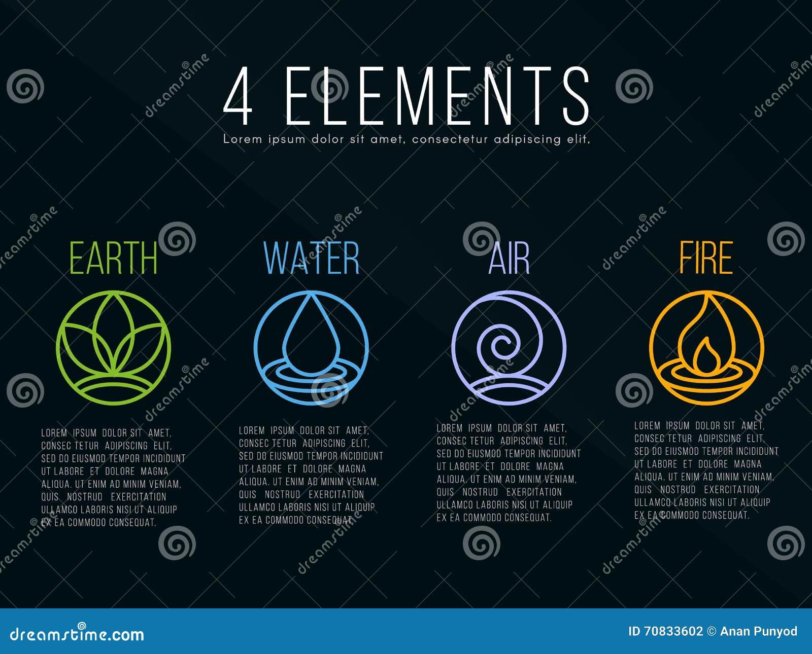 signe de logo de cercle d233l233ments de la nature 4 leau