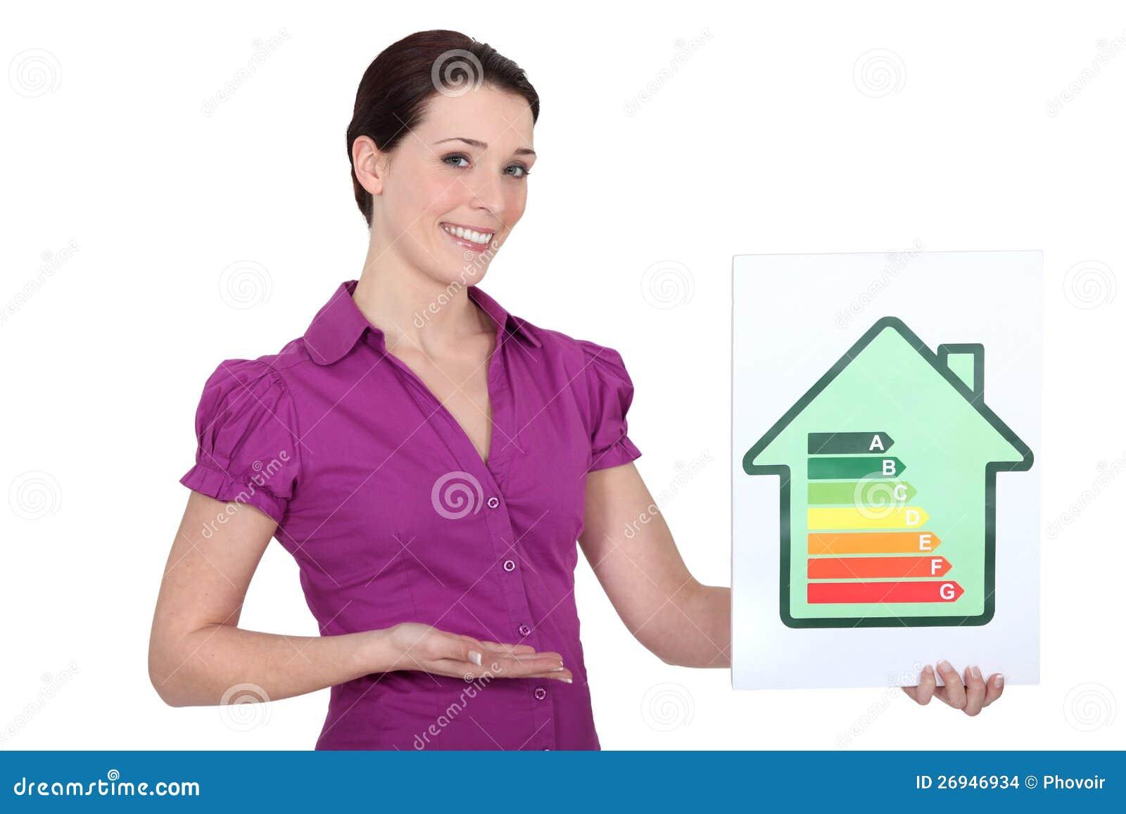 Signe de notation d énergie de fixation de femme