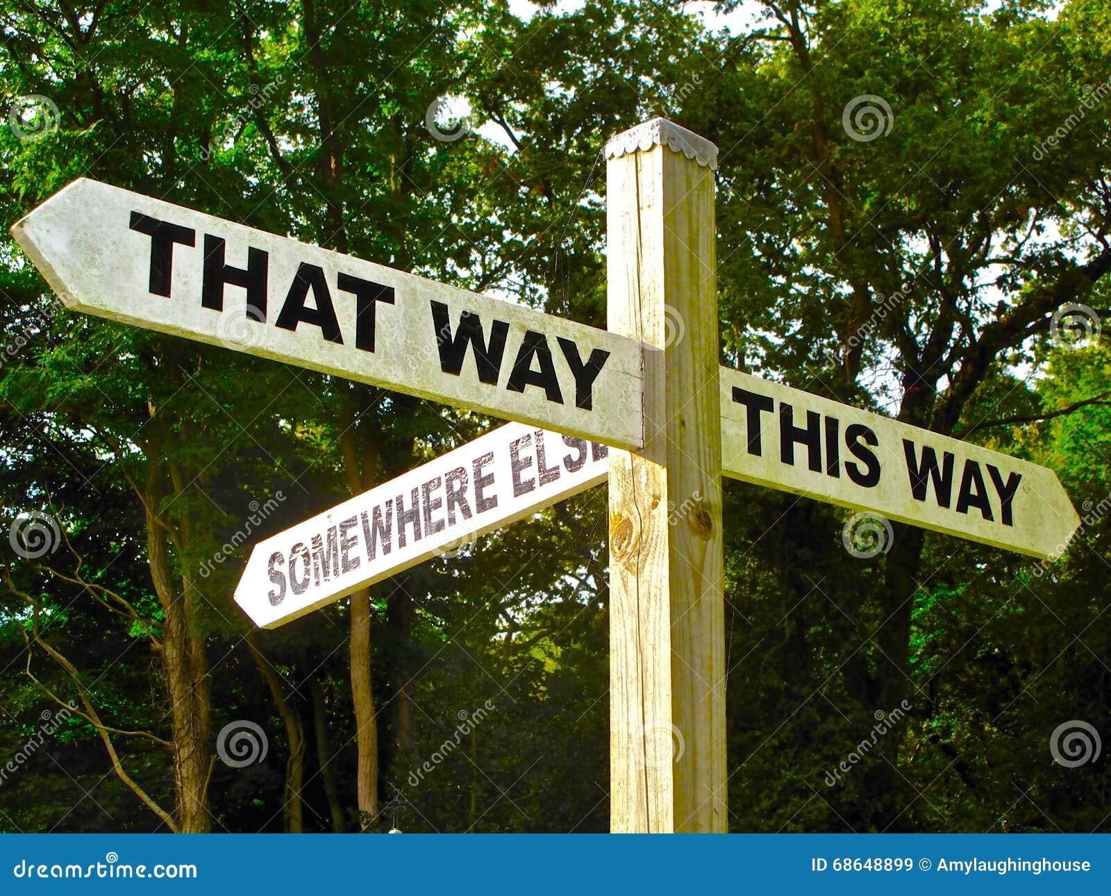 Signe symbolisant le voyage d occasion de choix d indécision