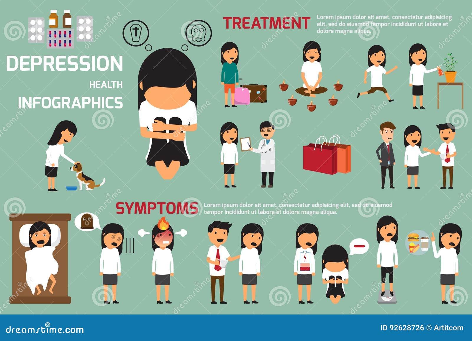 Signes de dépression et concept infographic de symptômes désespoir, psyc