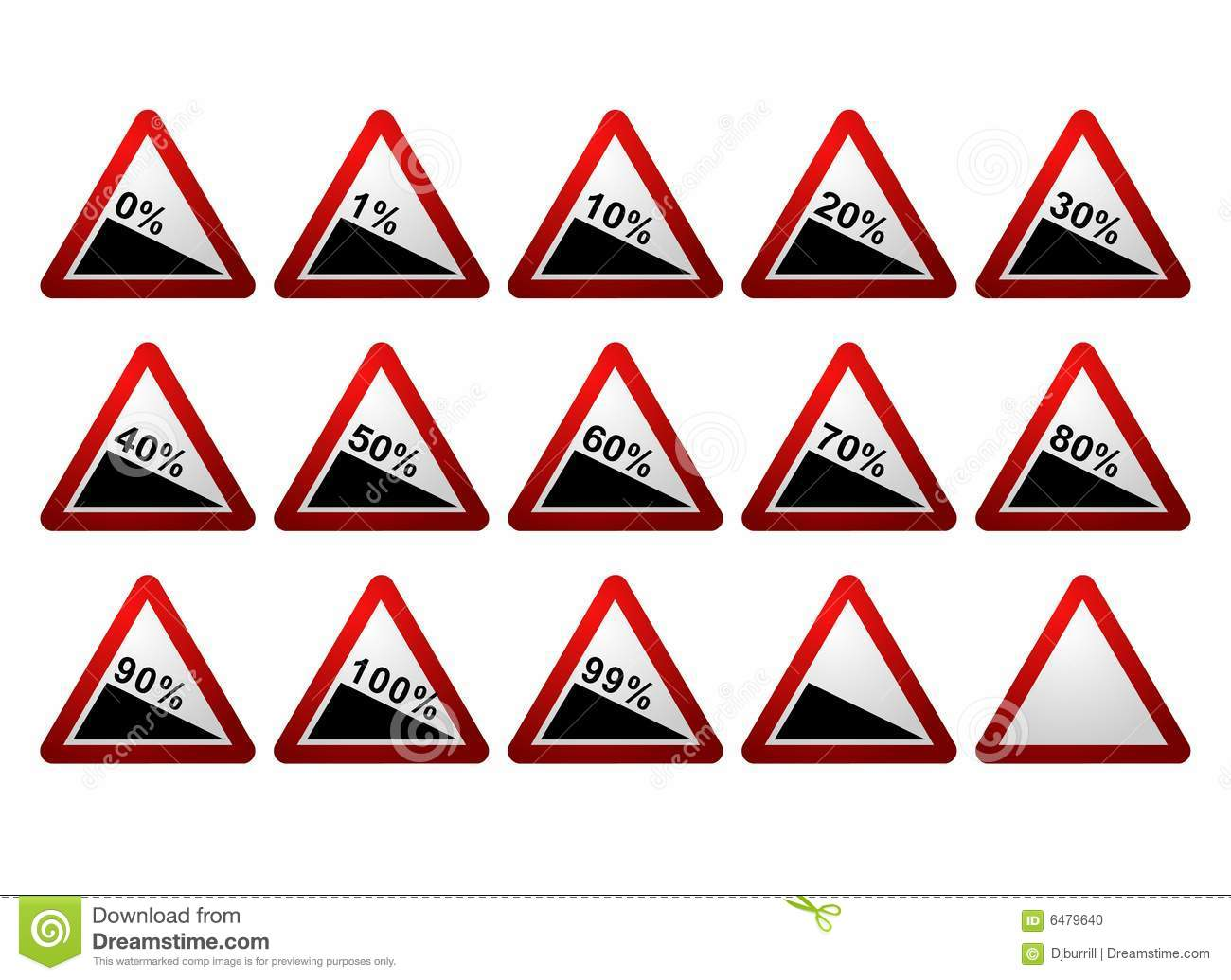 Signes de route de pourcentage photo stock image 6479640 for Calcul de pourcentage de pente