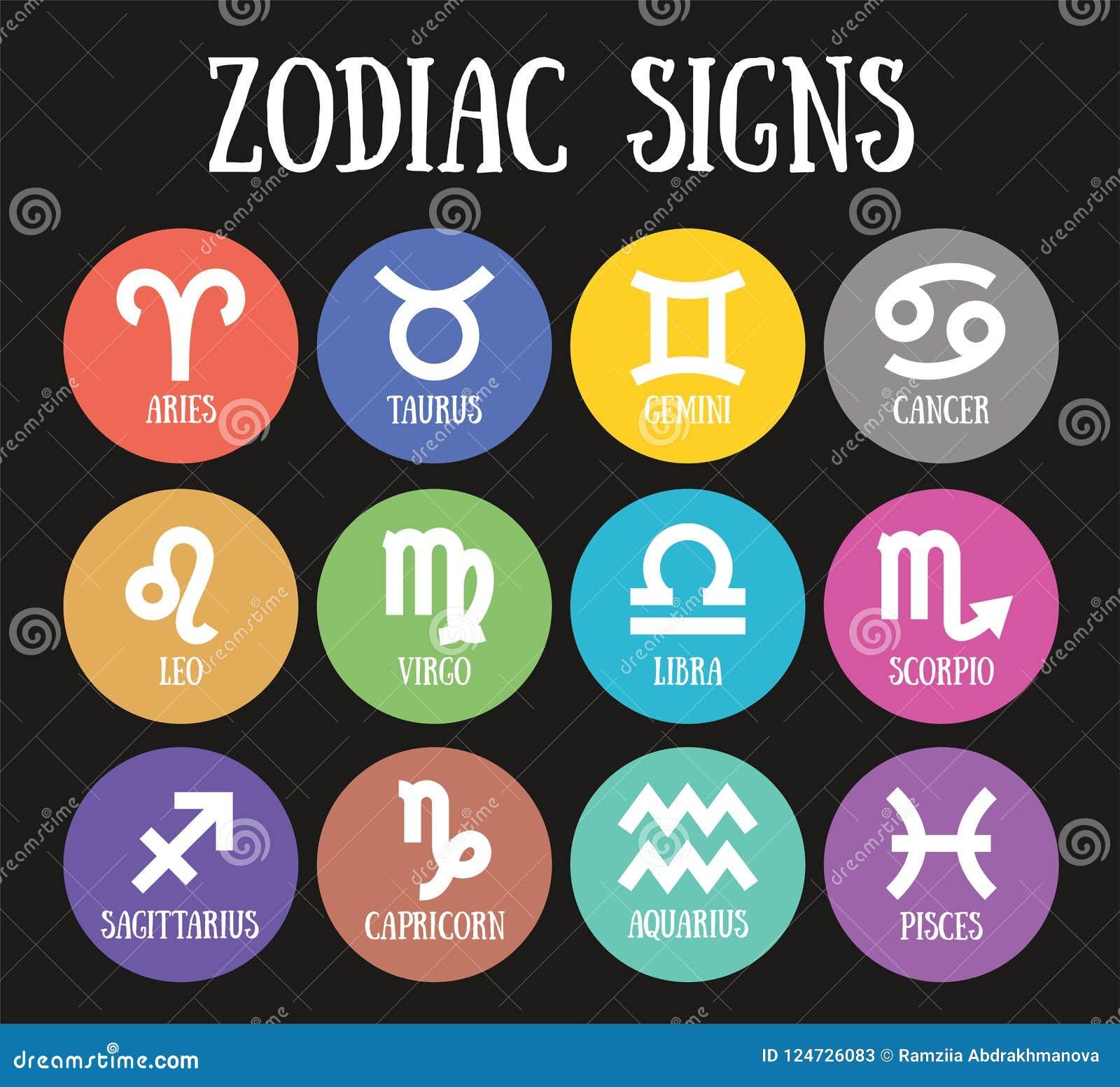 Signe astrologique taureau poisson
