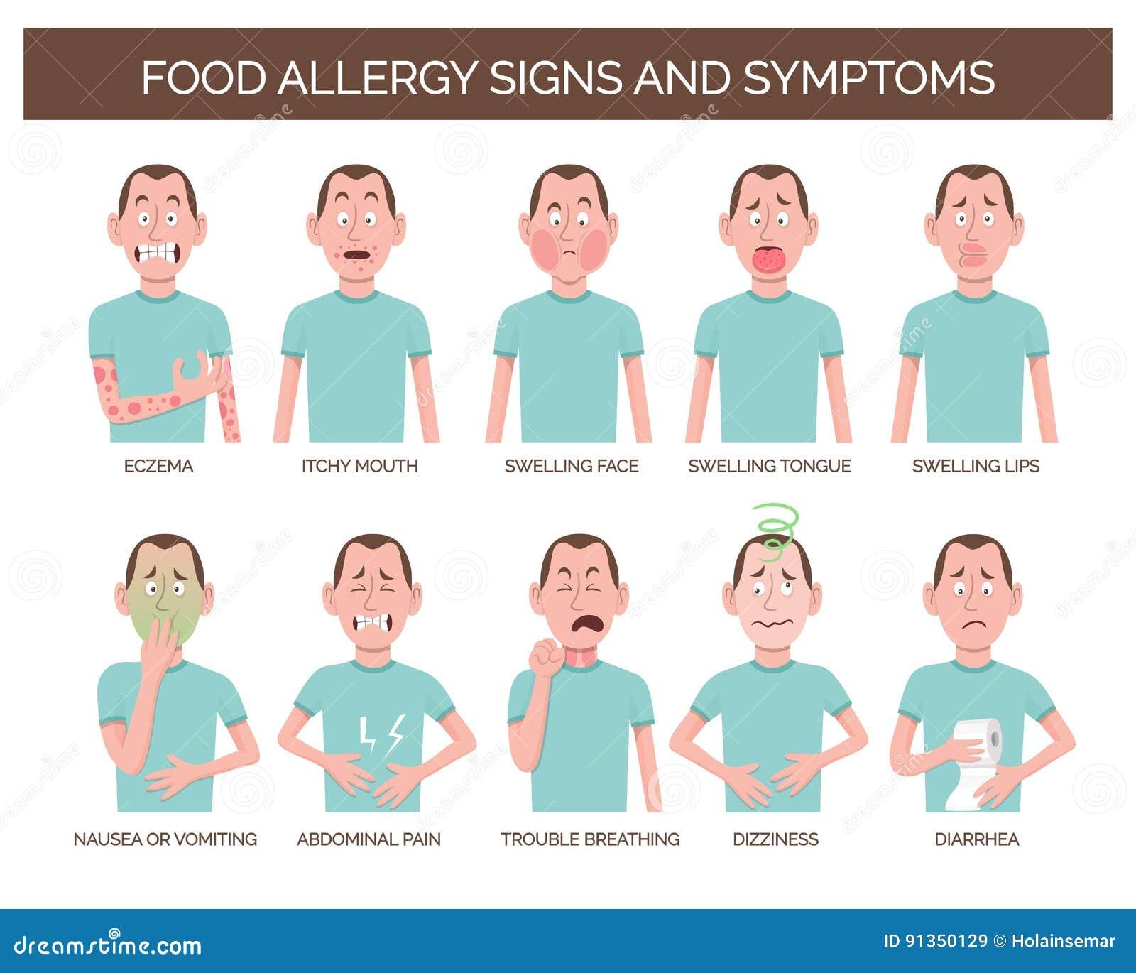 signes et sympt mes d 39 allergie alimentaire illustration de vecteur illustration du m decine. Black Bedroom Furniture Sets. Home Design Ideas
