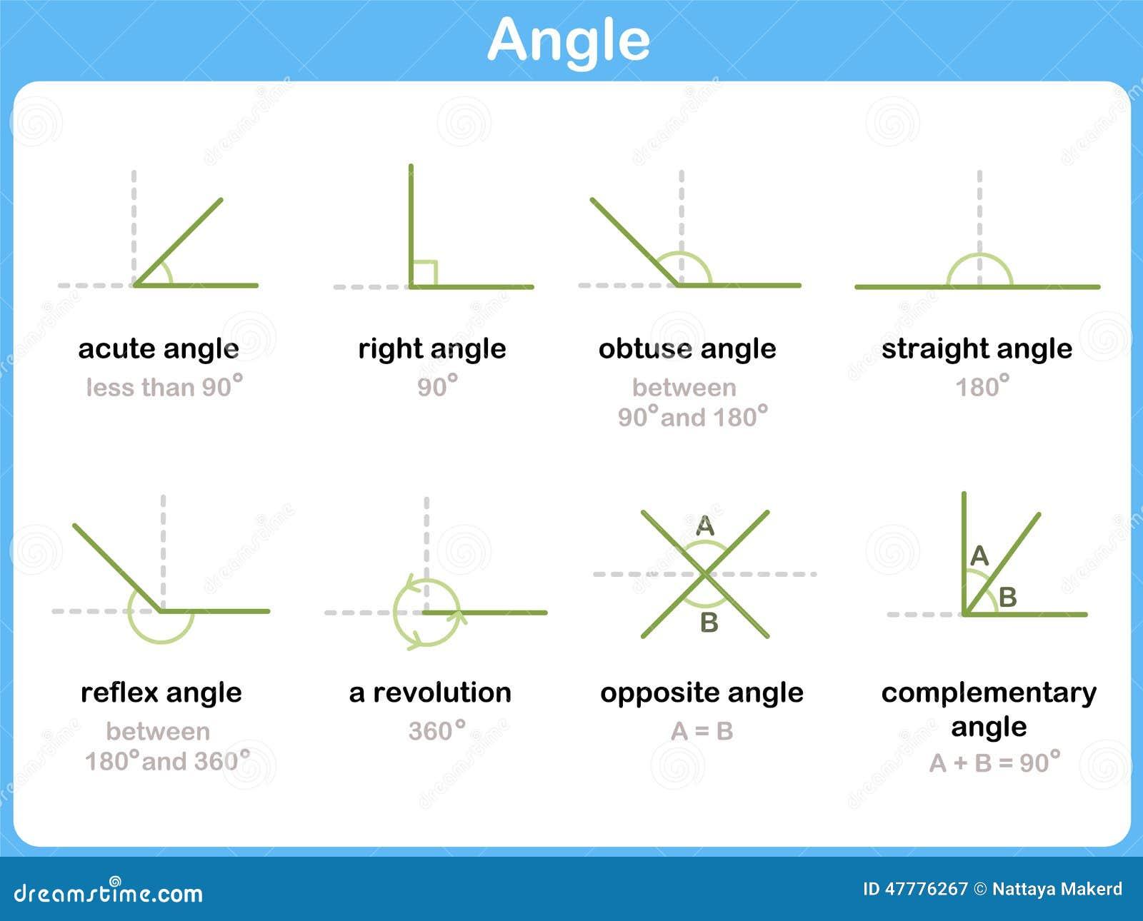 Signes Mathématiques D'angles - Fiche De Travail Pour Des ...