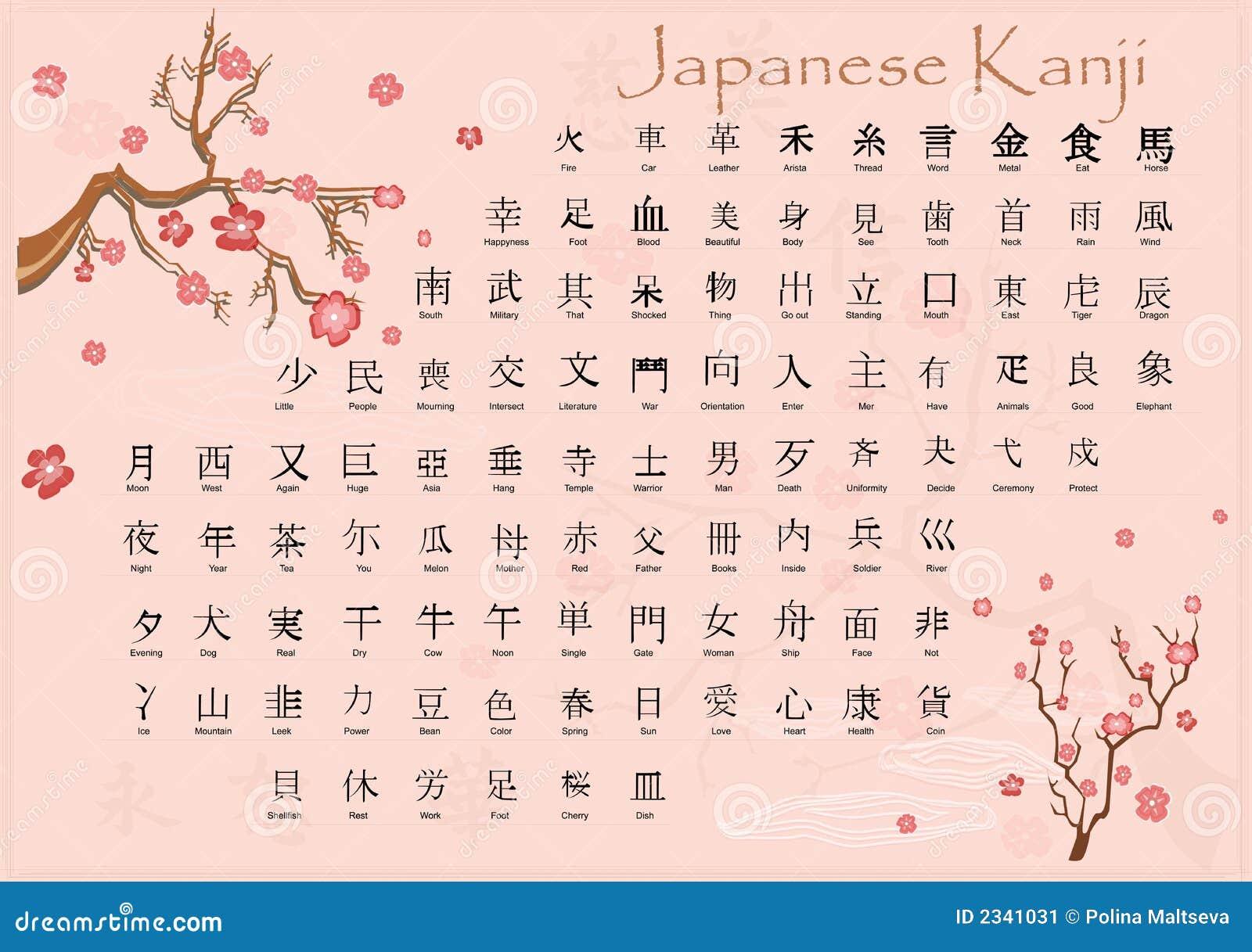 Significations japonaises de kanji