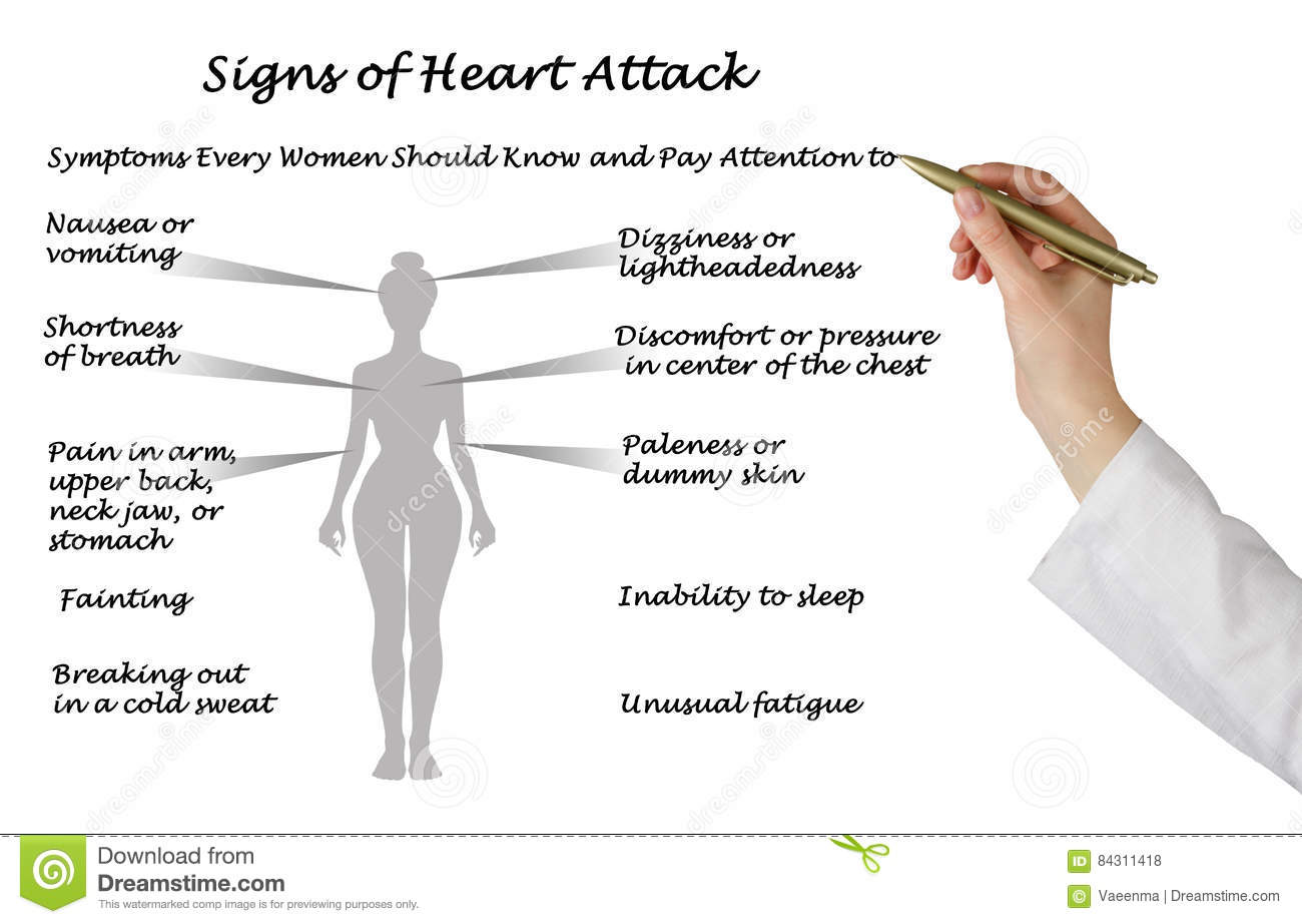 Signs of heart attack stock photo image of hand healthcare 84311418 download comp ccuart Image collections