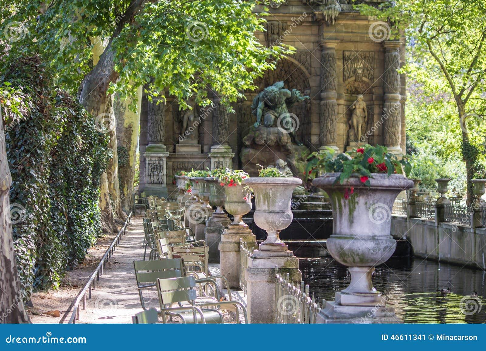 Sikt längs rad av stenurnor till Fontaine de Medici, Jardin de Luxembourg, Paris