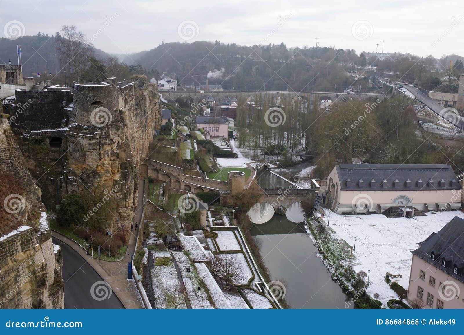Sikten från den mest härliga balkongen av Europa
