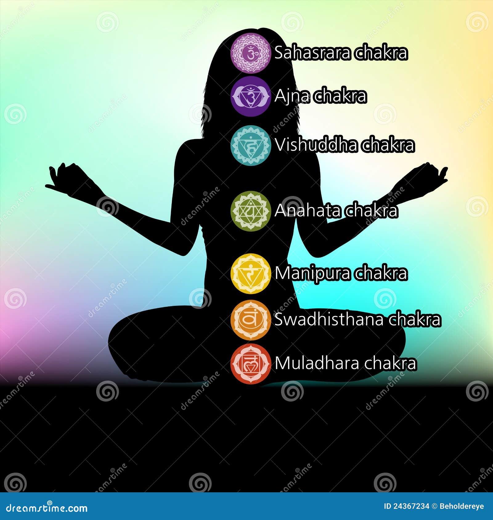 Silhouette de femme avec des symboles de chakra. ENV 8