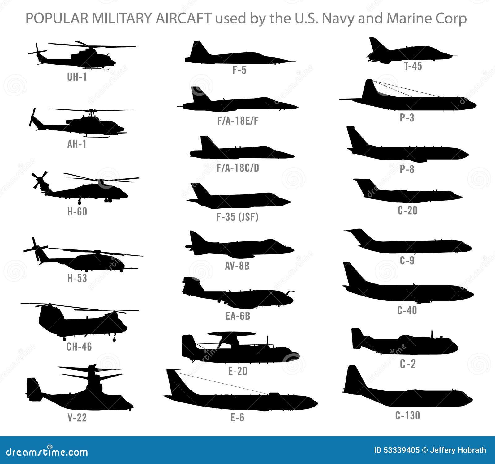 Siluetas modernas de los aviones militares