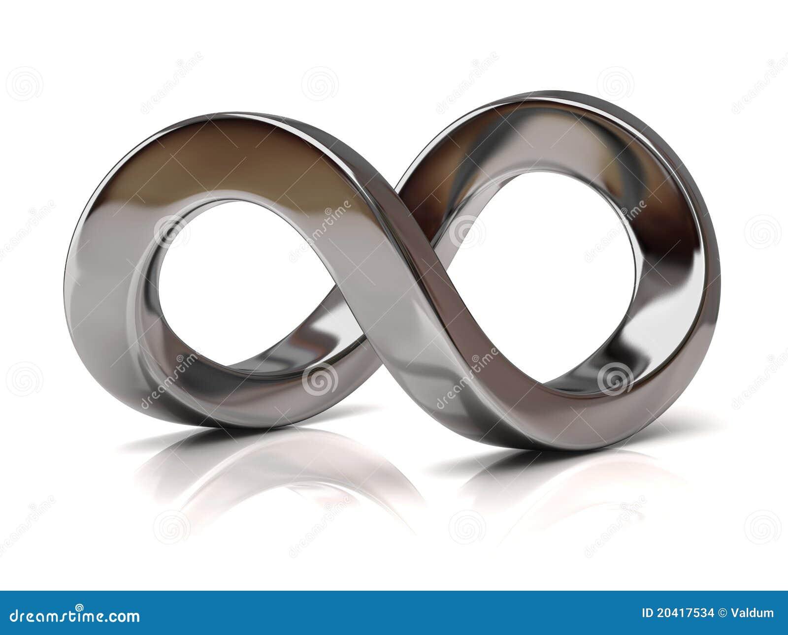 Silver Infinity Symbol Stock Illustration Illustration Of Digital