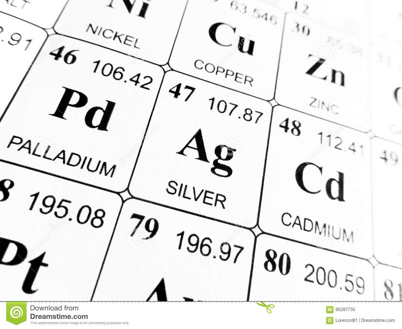 Silver on the periodic table of the elements stock image image of download comp urtaz