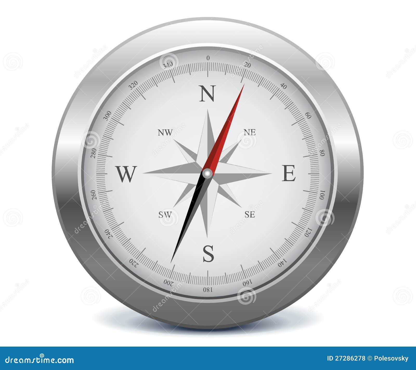 Silverkompass
