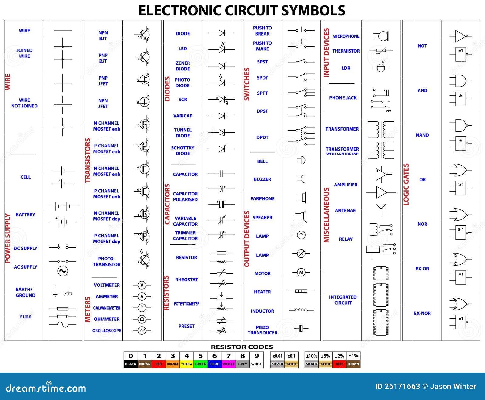 Schema Elettrico Simboli : Simboli di circuito elettronico illustrazione vettoriale