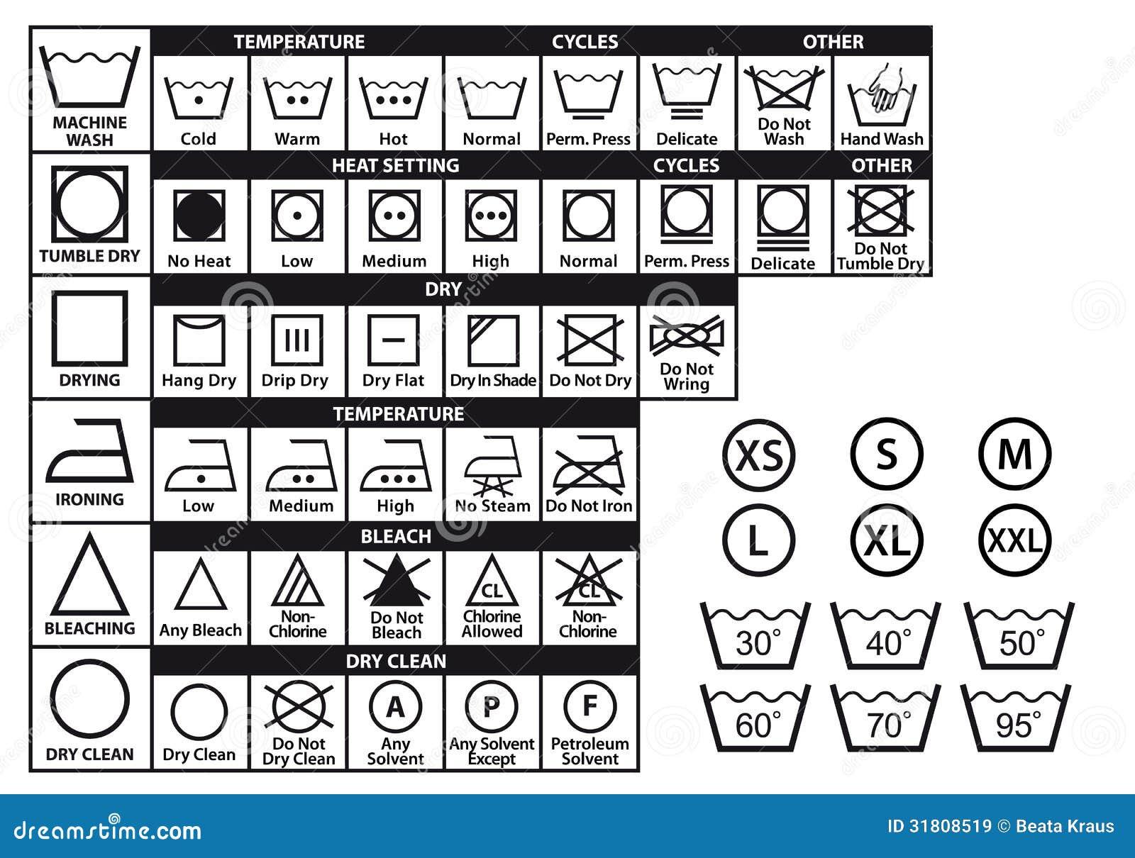 simboli di cura del tessuto  insieme di vettore