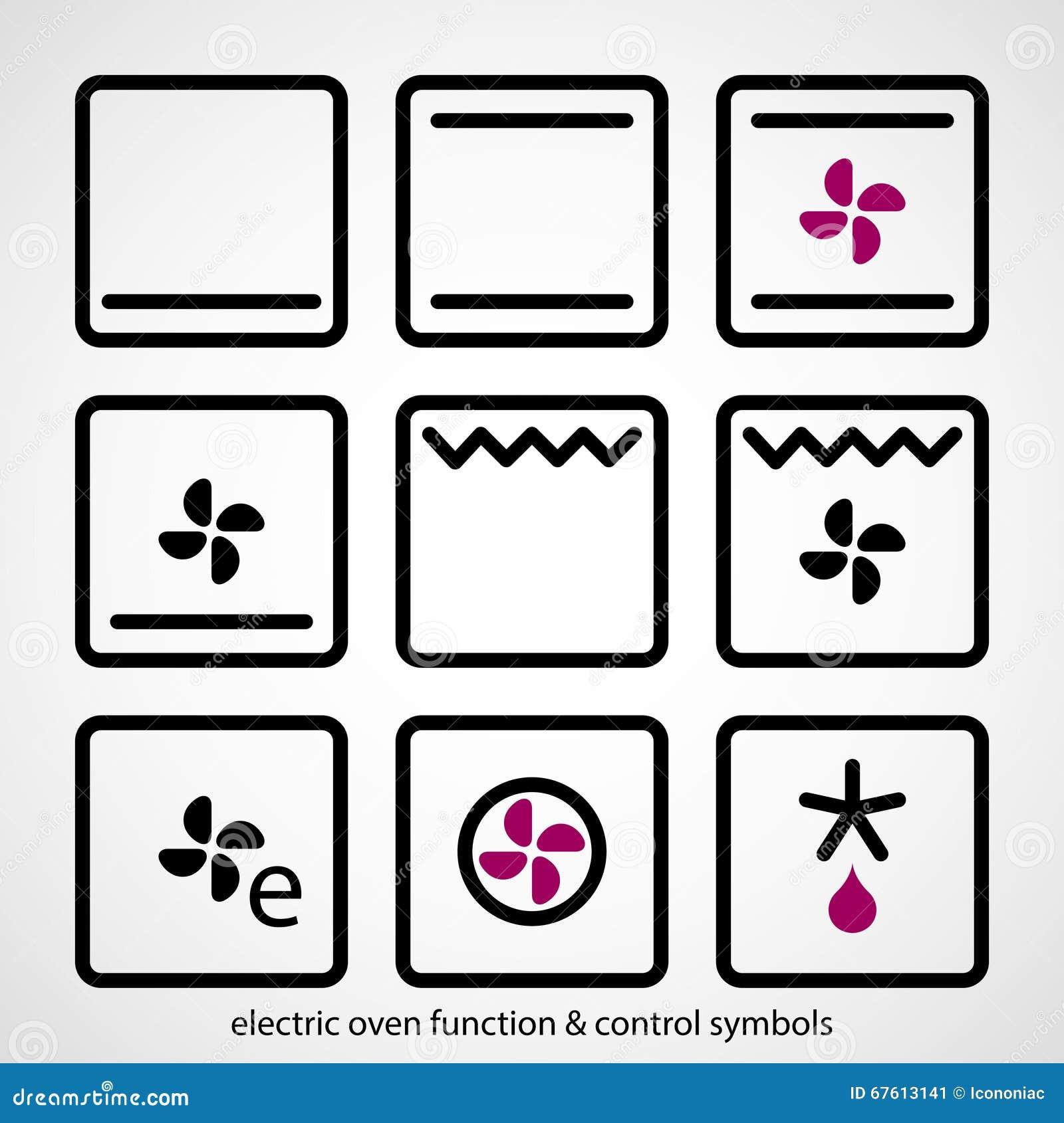 simboli elettrici di funzione  u0026 di controllo del forno