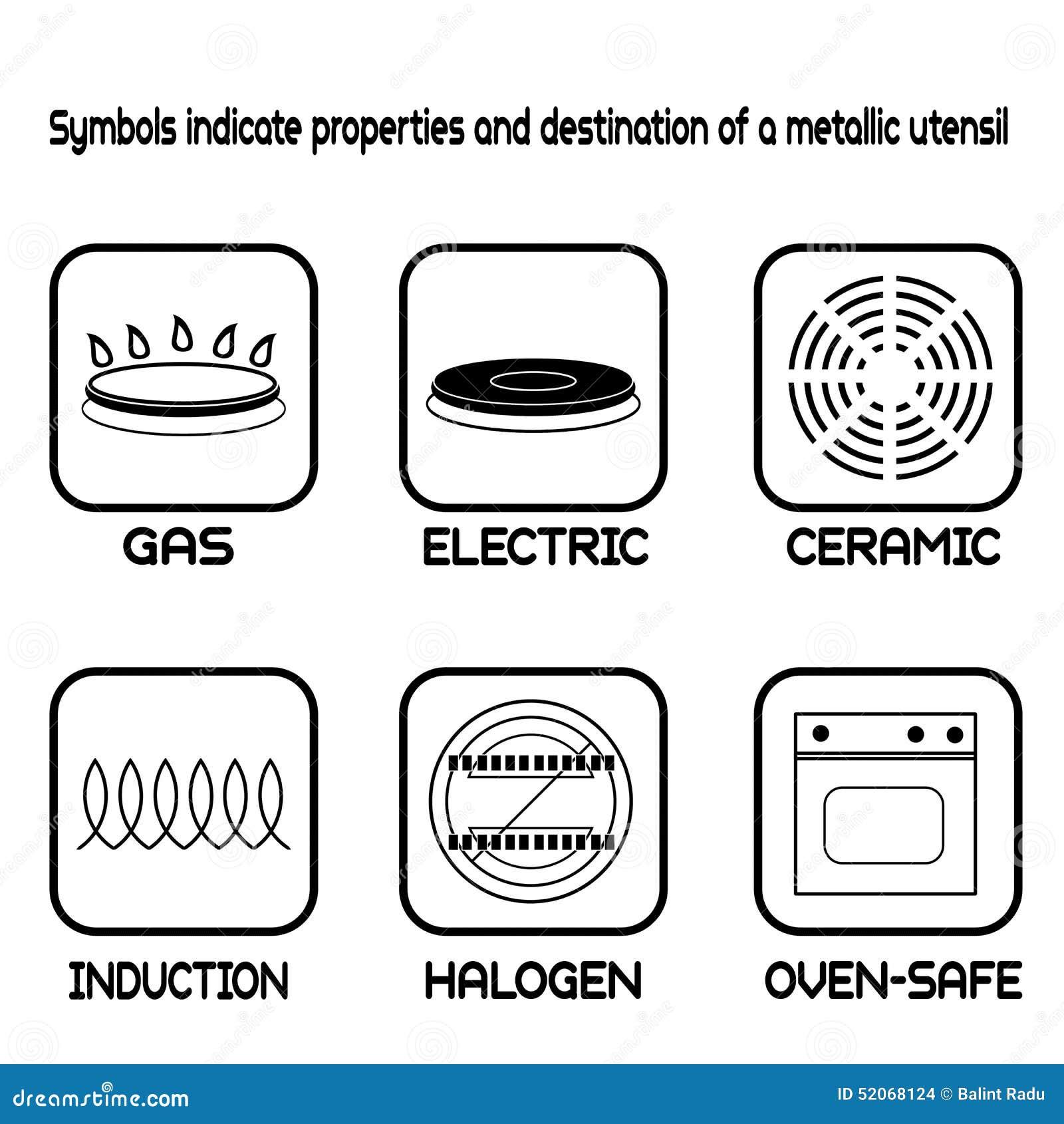 Fornello A Induzione Prezzi : Simboli metallici delle stoviglie per il metallo del