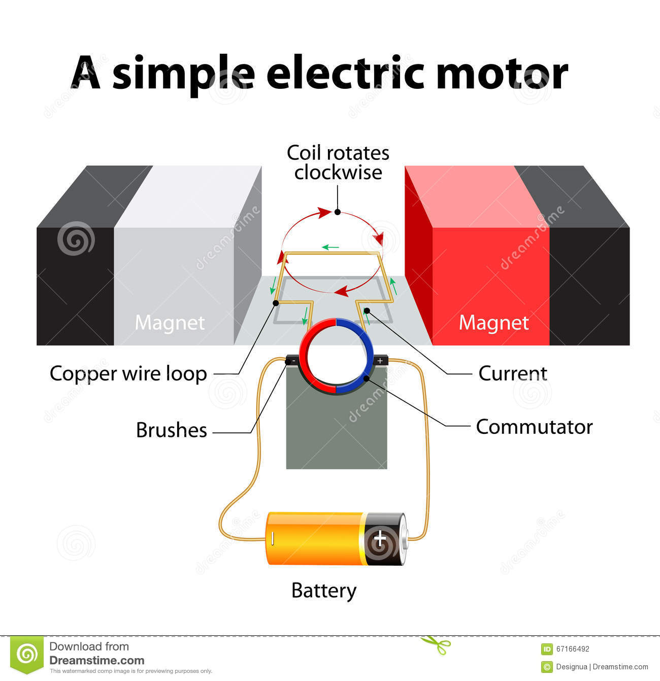 simple electric motor vector diagram rectangular loop wire sitting inside magnetic field commutator circular metal 67166492 simple electric motor vector diagram stock vector image 67166492 electric motor diagram at virtualis.co
