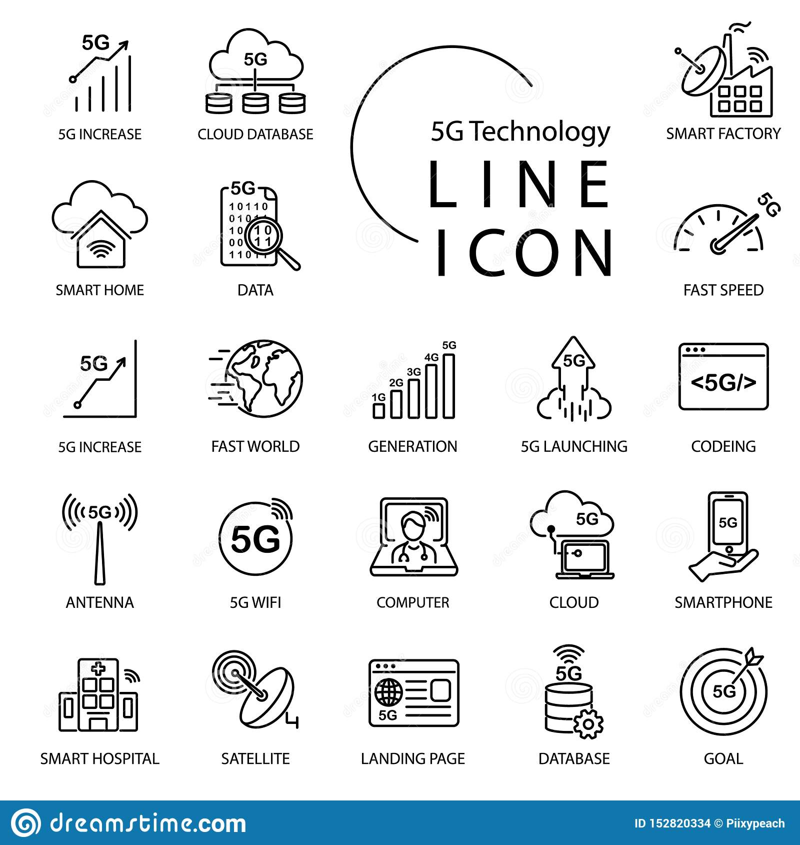 Simple line icon about 5G, Internet of thingsIOT technology. Include smart factory, wifi,network,cloud and more
