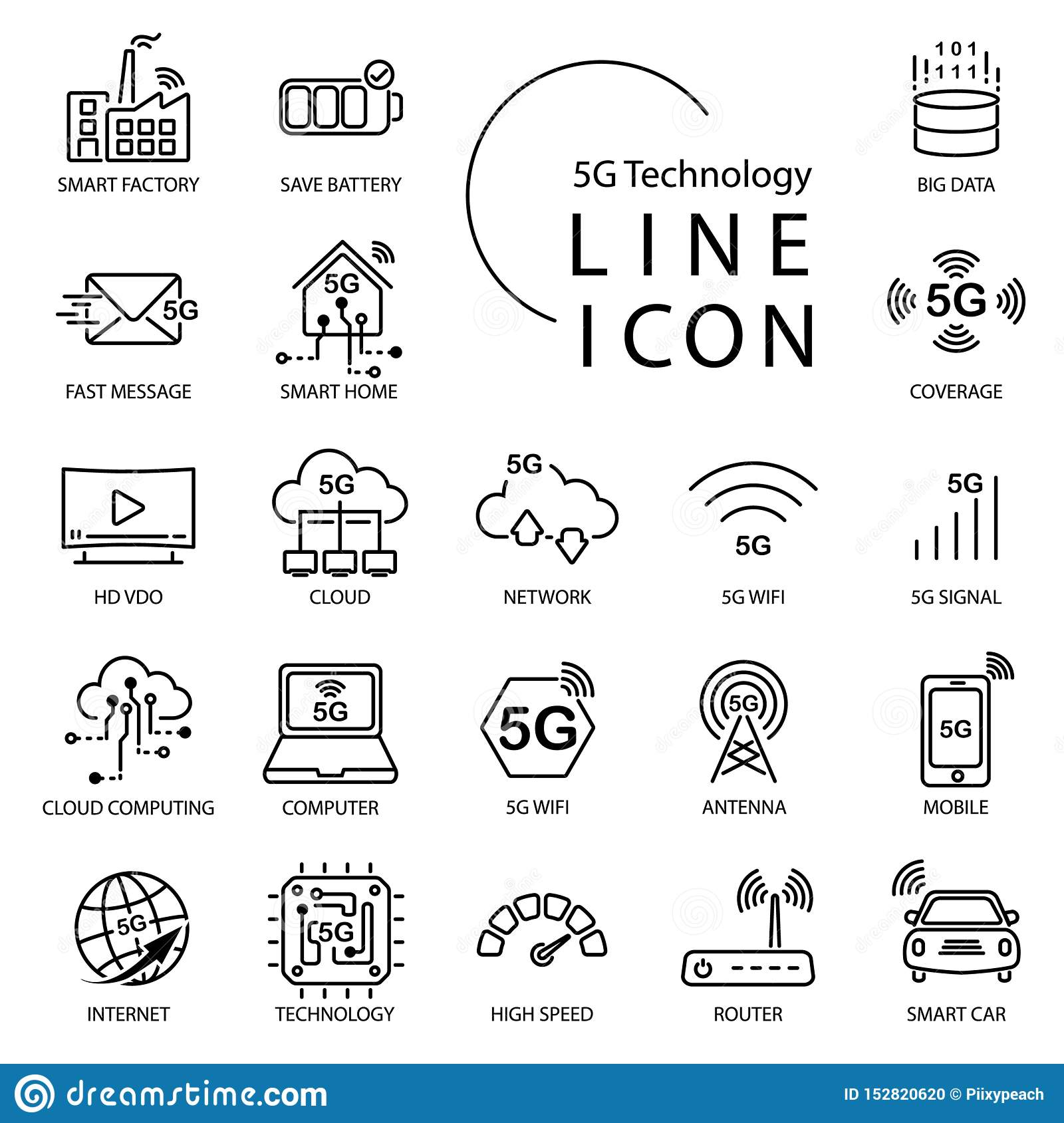Simple line icon about 5G, Internet of thingsIOT technology. Include smart home, wifi,network,cloud and more
