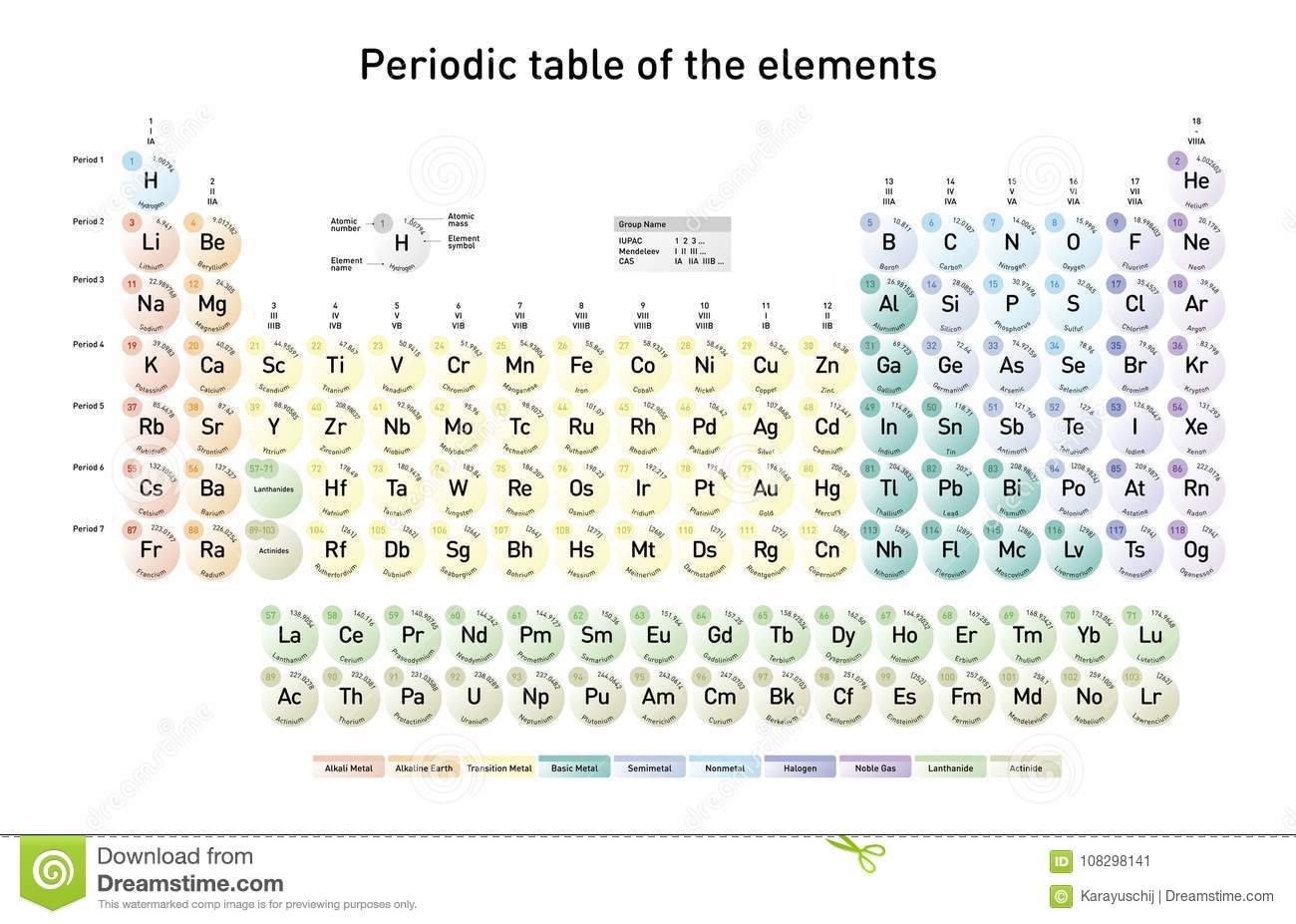 Simple periodic table of the elements stock vector illustration of download comp urtaz Choice Image